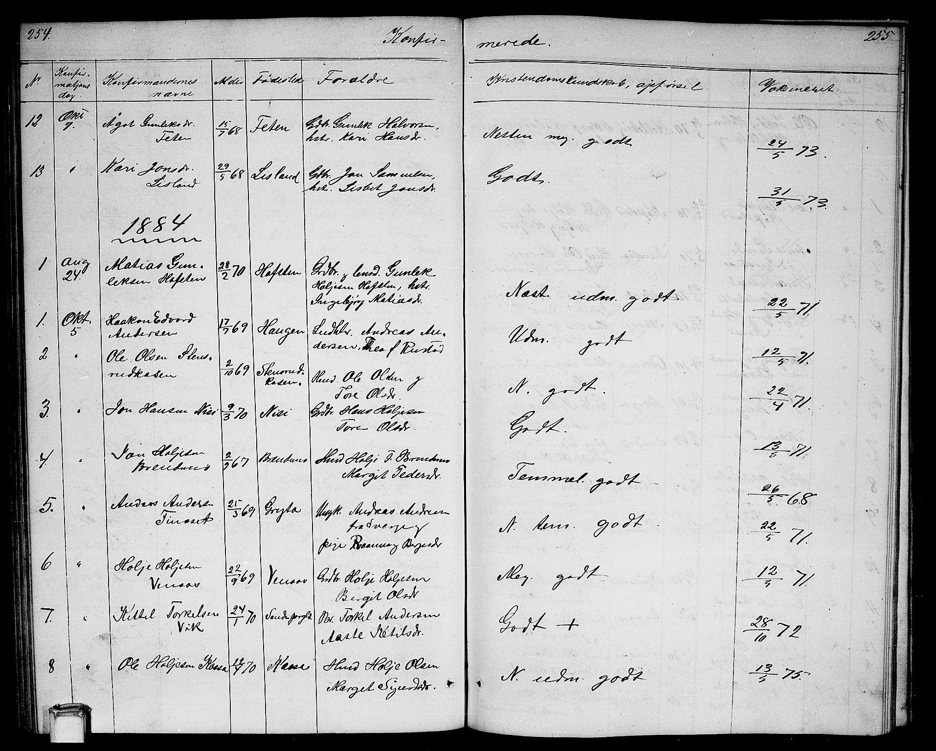 SAKO, Gransherad kirkebøker, G/Ga/L0002: Klokkerbok nr. I 2, 1854-1886, s. 254-255