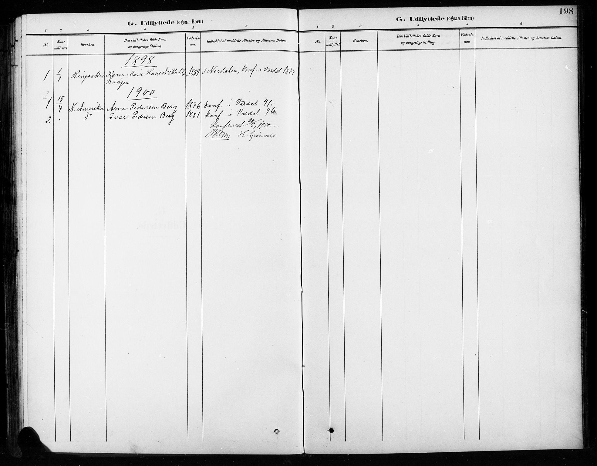 SAH, Vardal prestekontor, H/Ha/Hab/L0010: Klokkerbok nr. 10, 1895-1903, s. 198