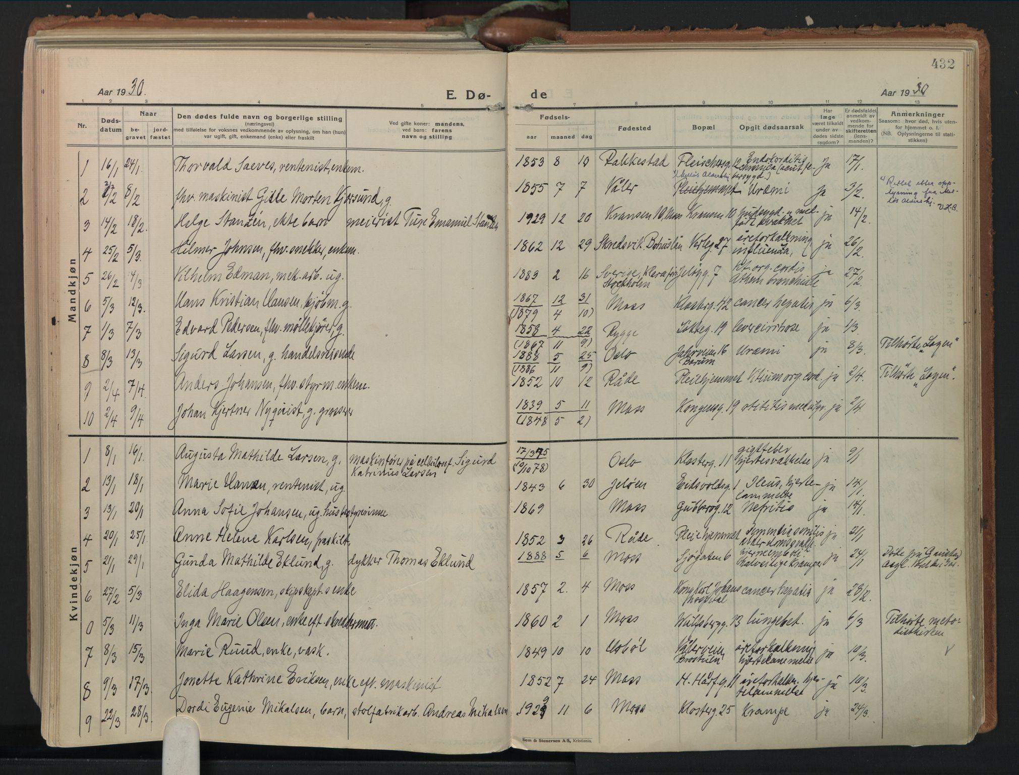 SAO, Moss prestekontor Kirkebøker, F/Fb/Fab/L0006: Ministerialbok nr. II 6, 1924-1932, s. 432