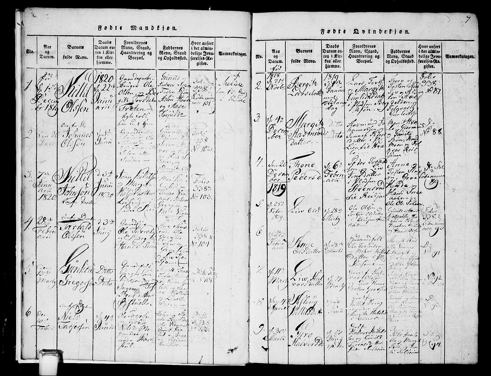 SAKO, Hjartdal kirkebøker, G/Gc/L0001: Klokkerbok nr. III 1, 1815-1842, s. 7
