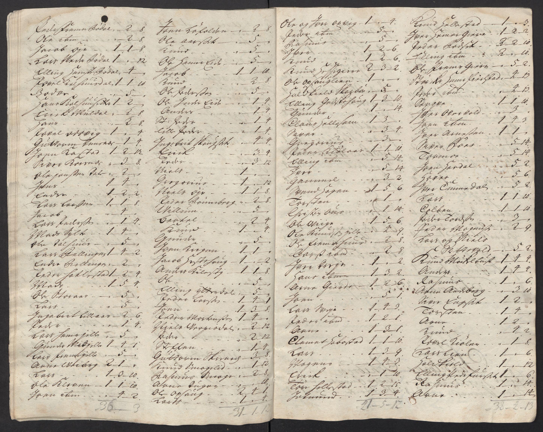 RA, Rentekammeret inntil 1814, Reviderte regnskaper, Fogderegnskap, R54/L3567: Fogderegnskap Sunnmøre, 1715, s. 122