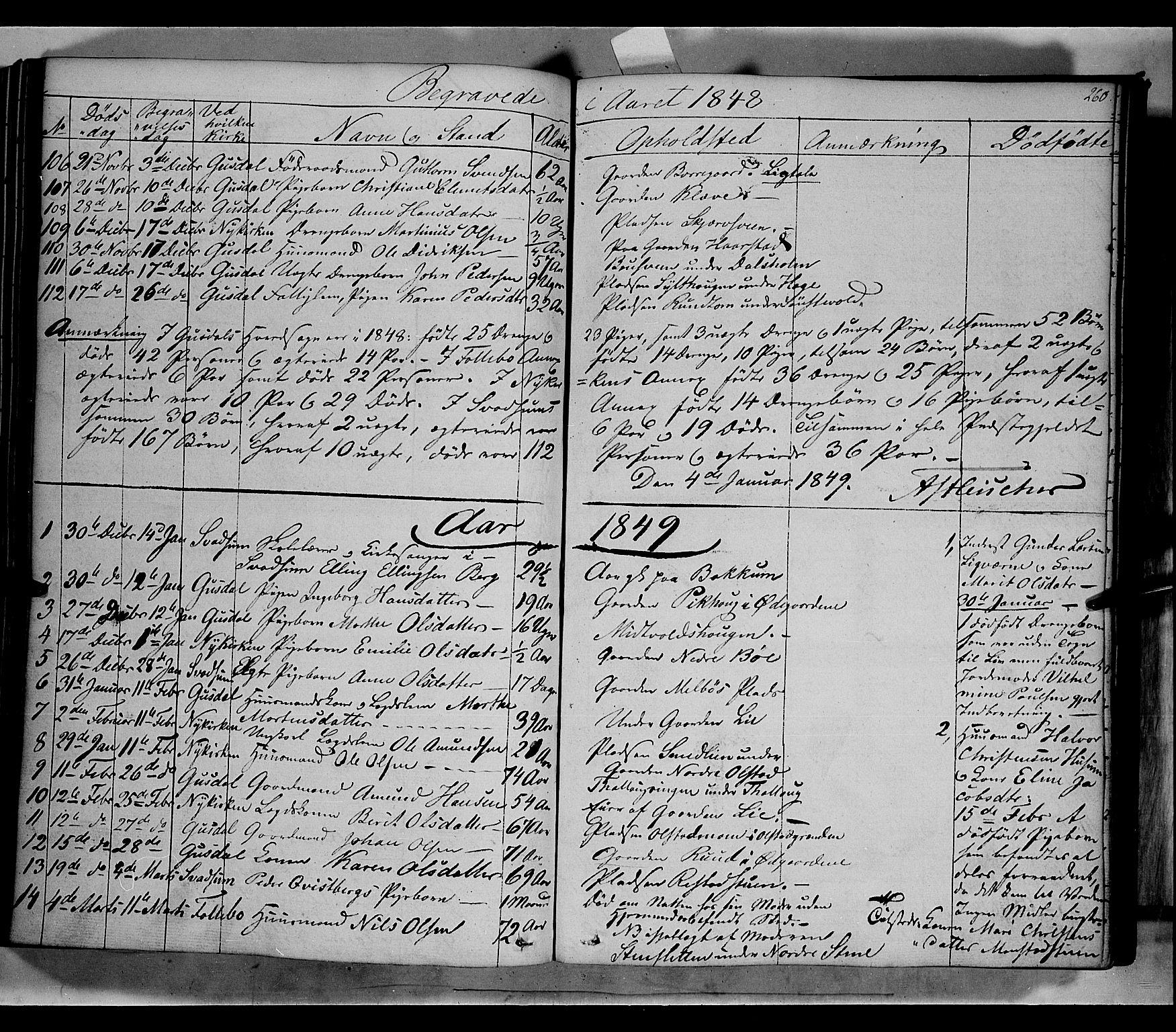 SAH, Gausdal prestekontor, Ministerialbok nr. 7, 1840-1850, s. 260