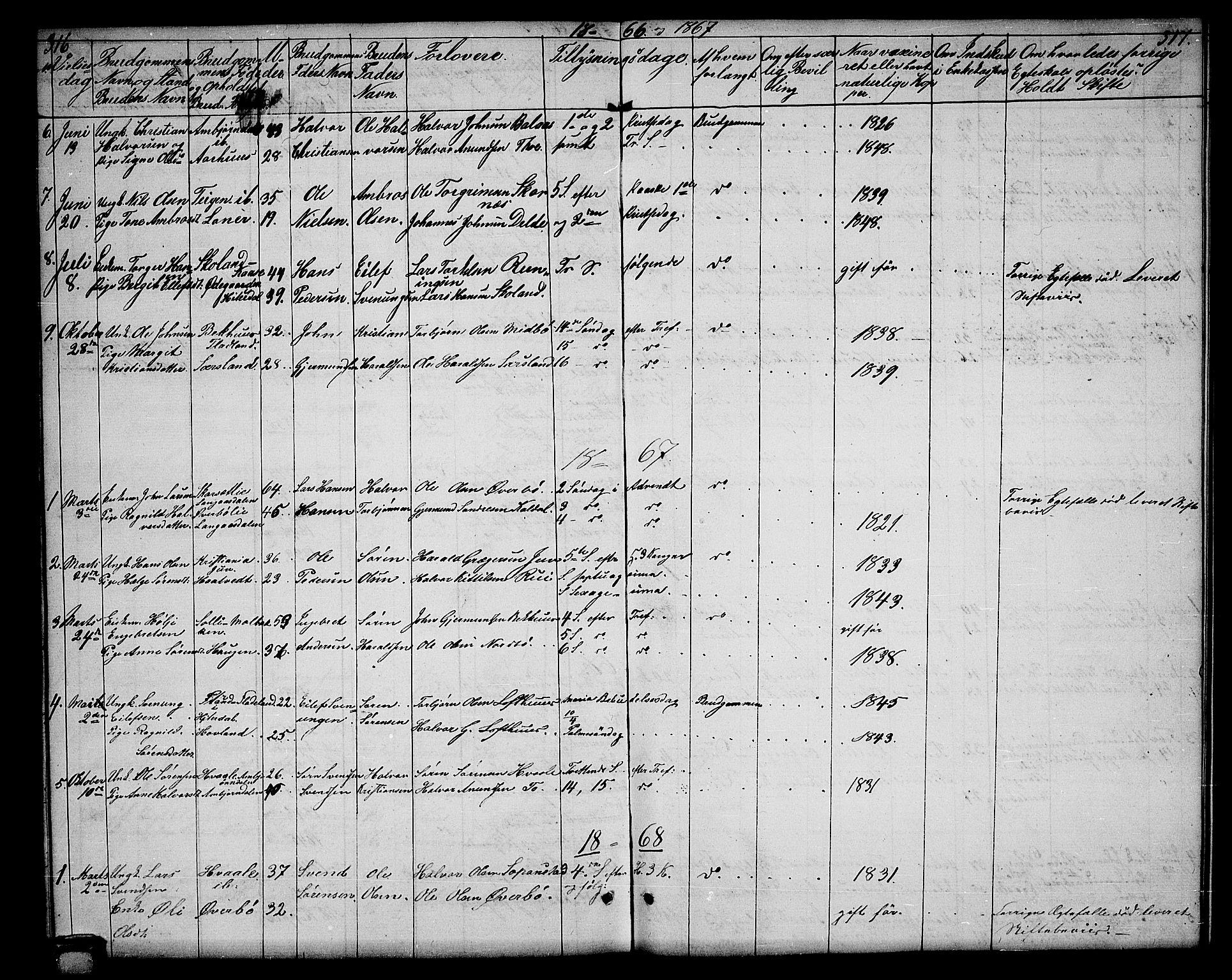SAKO, Hjartdal kirkebøker, G/Ga/L0002: Klokkerbok nr. I 2, 1854-1888, s. 316-317