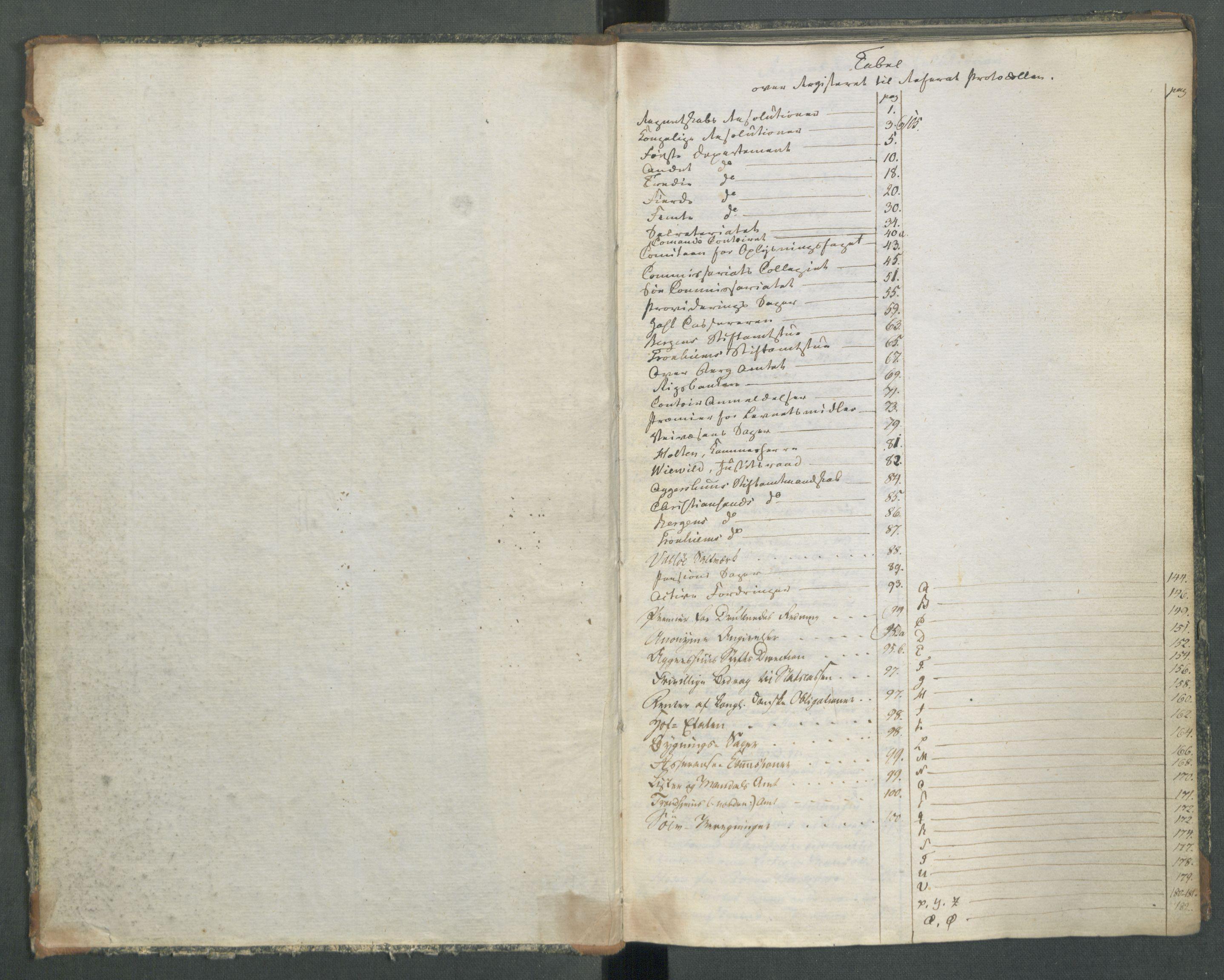 RA, Departementene i 1814, Fa/L0014: Bokholderkontoret - Register til journalen, 1814-1815