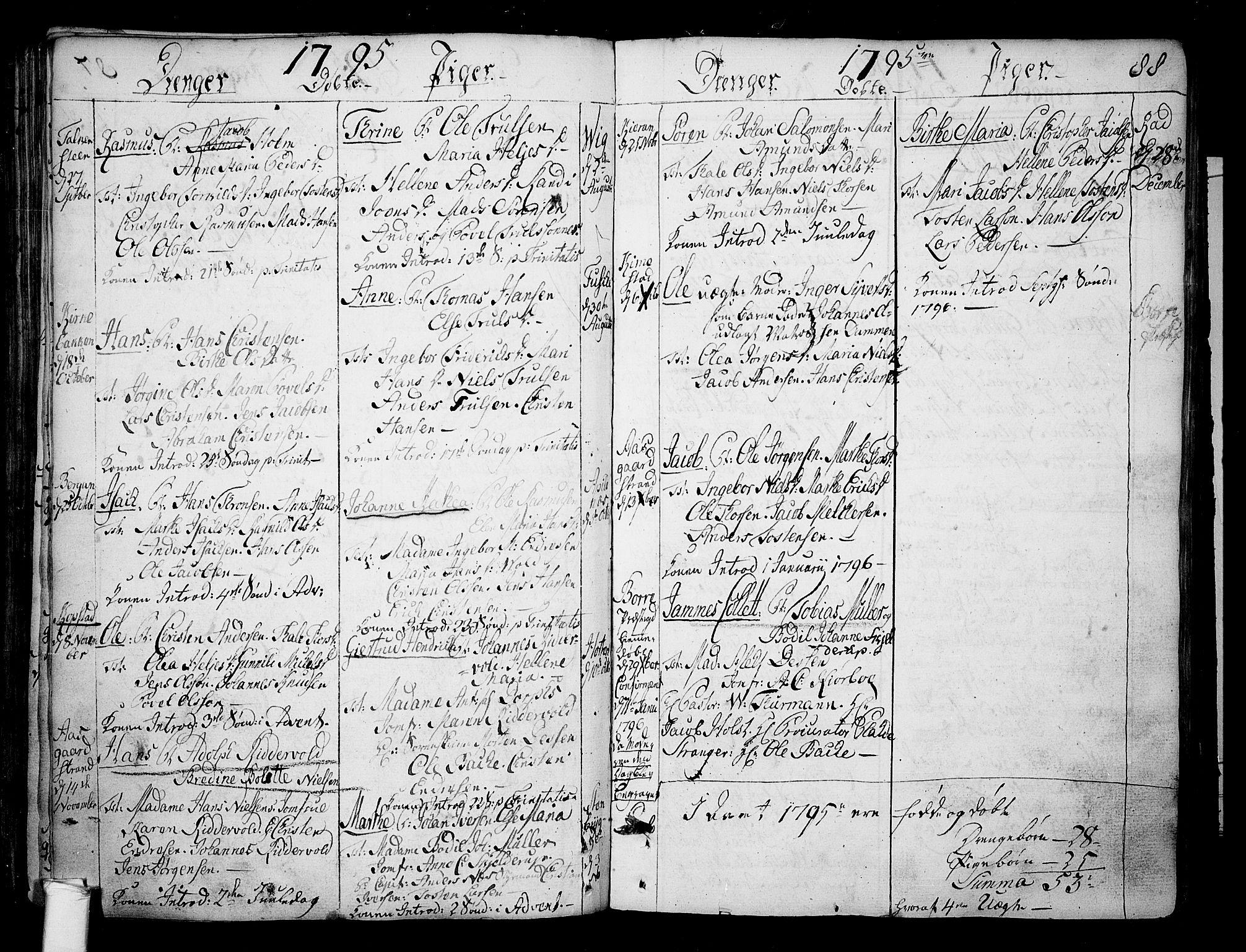 SAKO, Borre kirkebøker, F/Fa/L0002: Ministerialbok nr. I 2, 1752-1806, s. 88