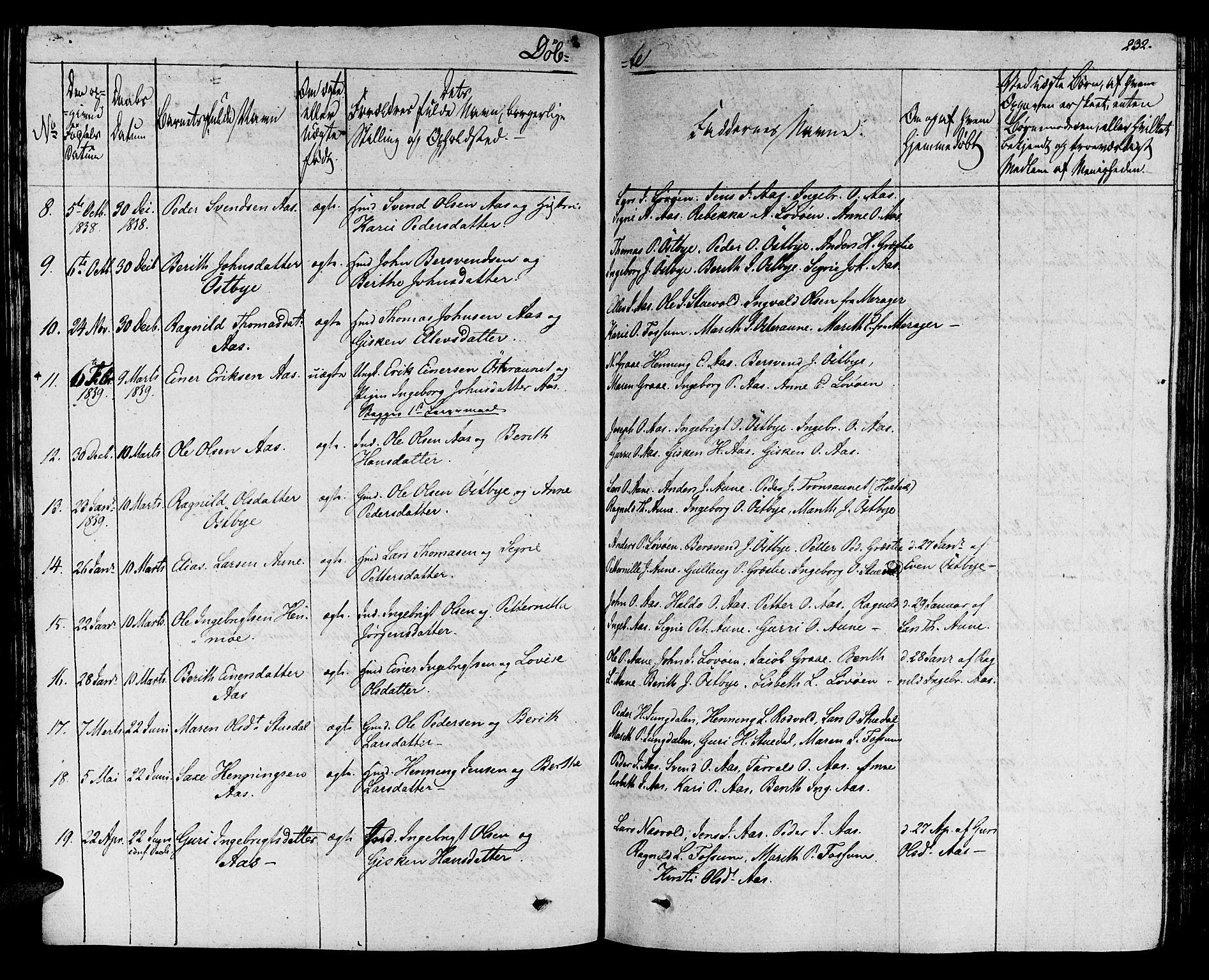 SAT, Ministerialprotokoller, klokkerbøker og fødselsregistre - Sør-Trøndelag, 695/L1144: Ministerialbok nr. 695A05 /2, 1824-1842, s. 232