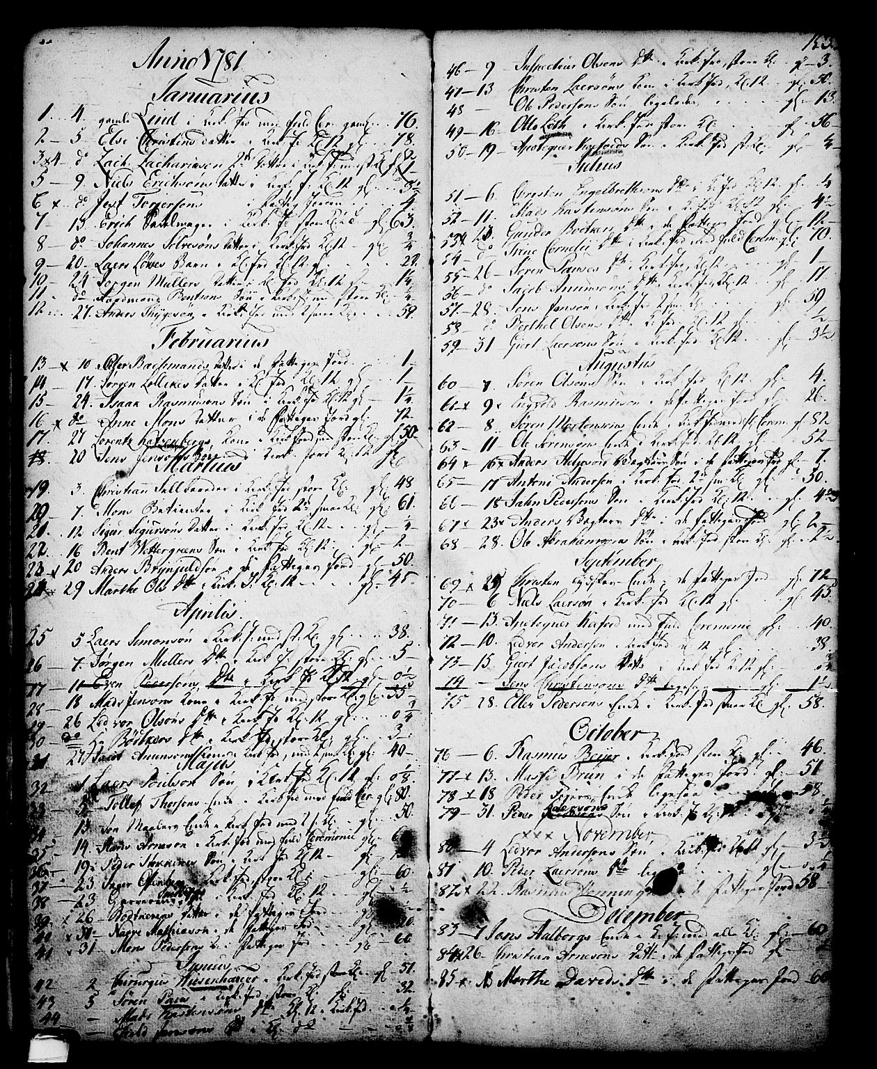 SAKO, Skien kirkebøker, G/Ga/L0001: Klokkerbok nr. 1, 1756-1791, s. 153