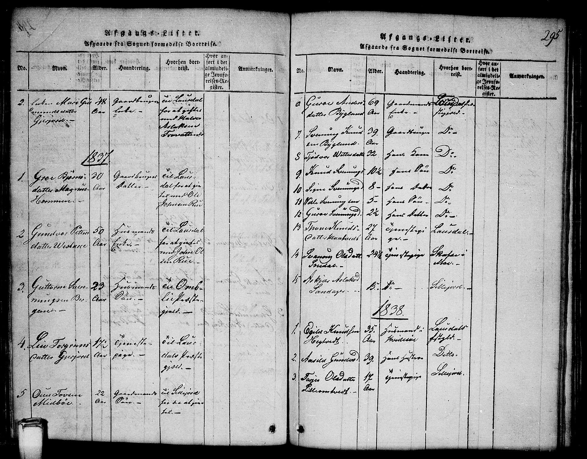 SAKO, Kviteseid kirkebøker, G/Gb/L0001: Klokkerbok nr. II 1, 1815-1842, s. 295