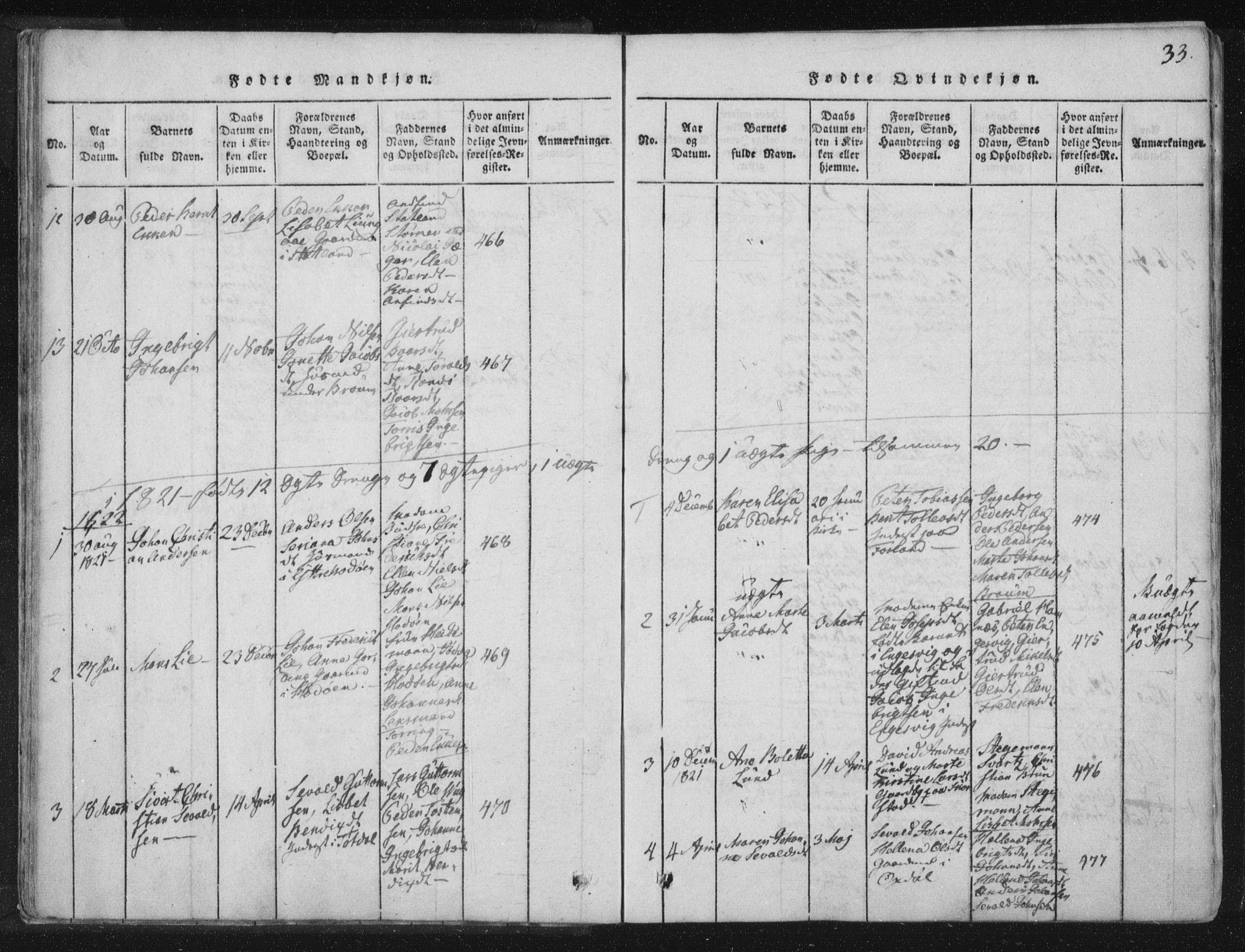 SAT, Ministerialprotokoller, klokkerbøker og fødselsregistre - Nord-Trøndelag, 773/L0609: Ministerialbok nr. 773A03 /2, 1815-1830, s. 33