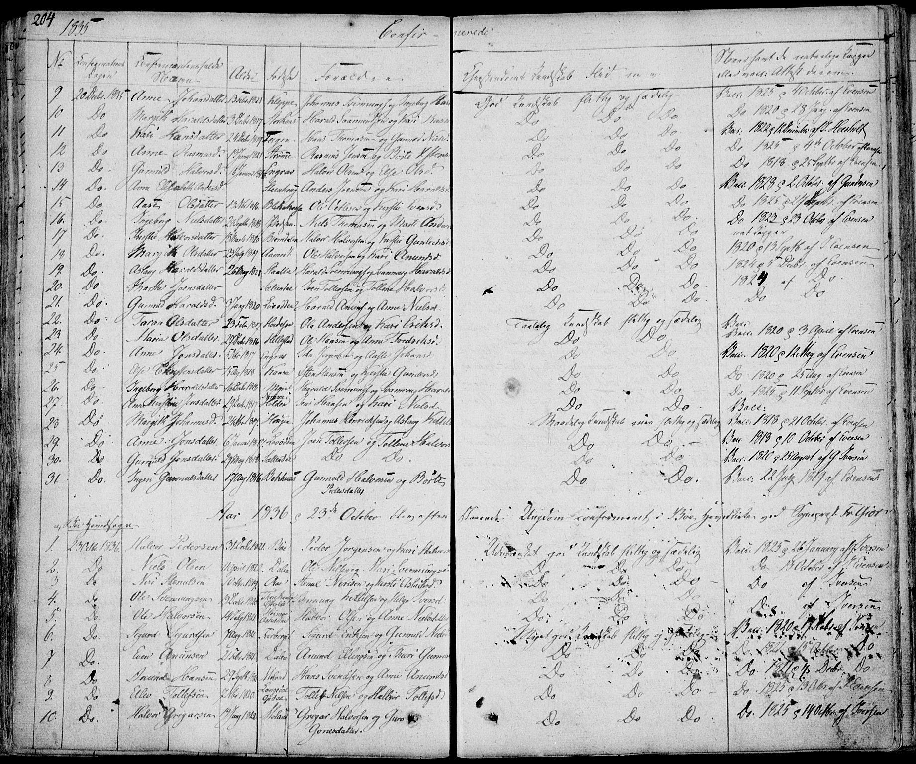 SAKO, Bø kirkebøker, F/Fa/L0007: Ministerialbok nr. 7, 1831-1848, s. 204