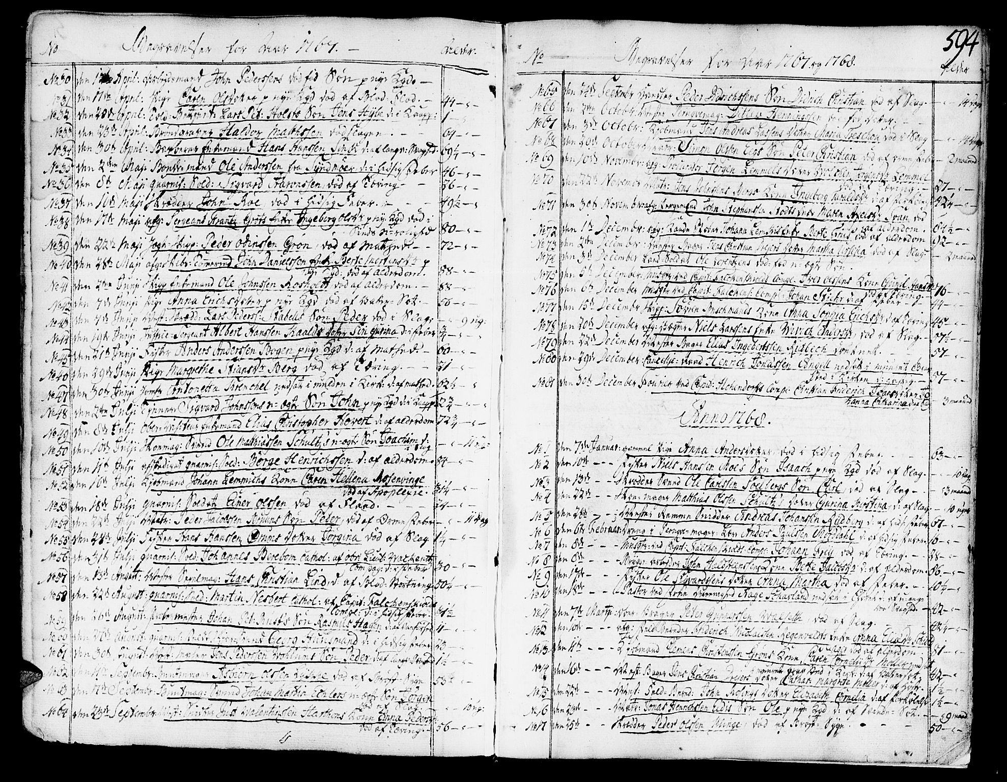 SAT, Ministerialprotokoller, klokkerbøker og fødselsregistre - Sør-Trøndelag, 602/L0103: Ministerialbok nr. 602A01, 1732-1774, s. 594