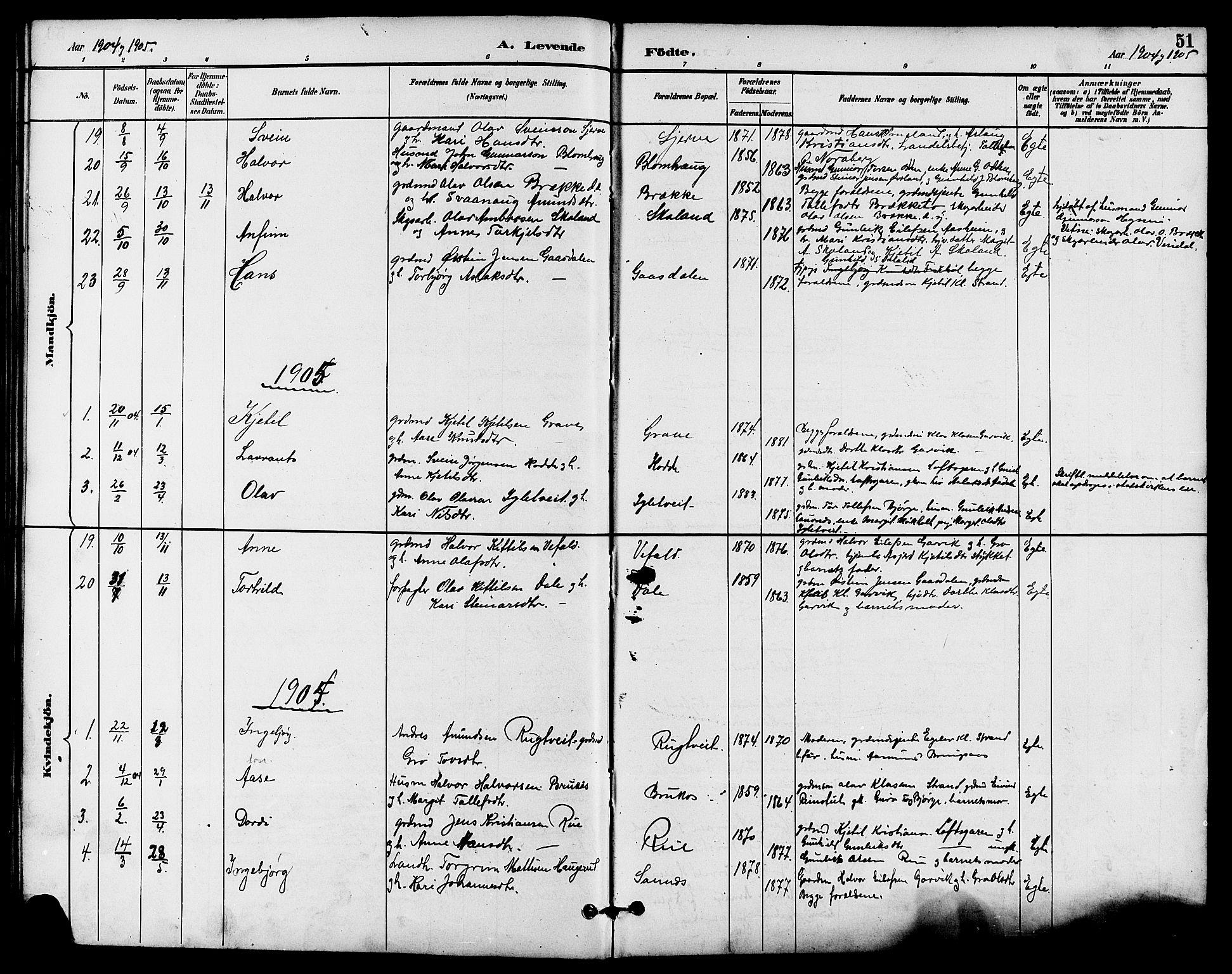 SAKO, Seljord kirkebøker, G/Ga/L0005: Klokkerbok nr. I 5, 1887-1914, s. 51
