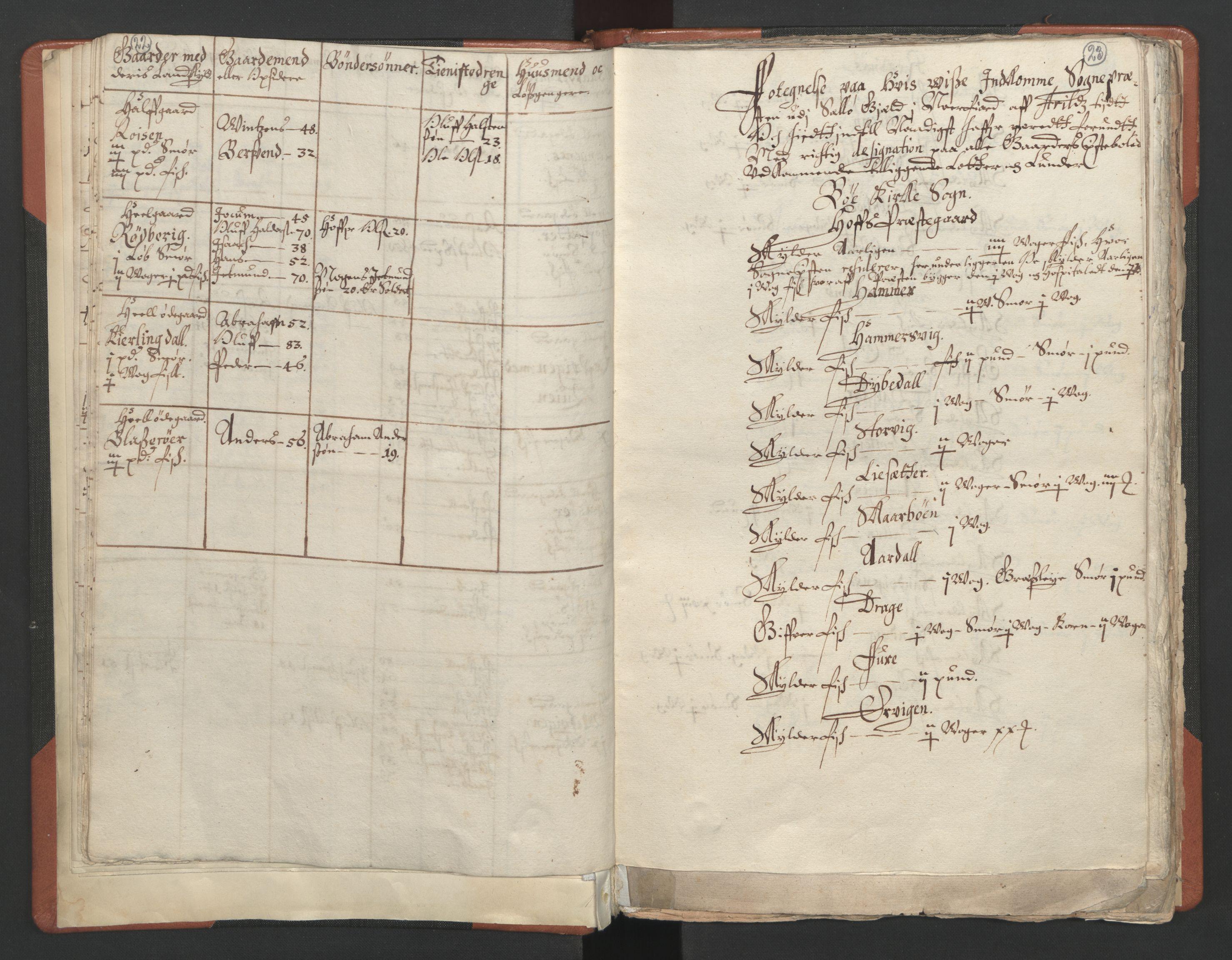 RA, Sogneprestenes manntall 1664-1666, nr. 25: Nordfjord prosti, 1664-1666, s. 22-23