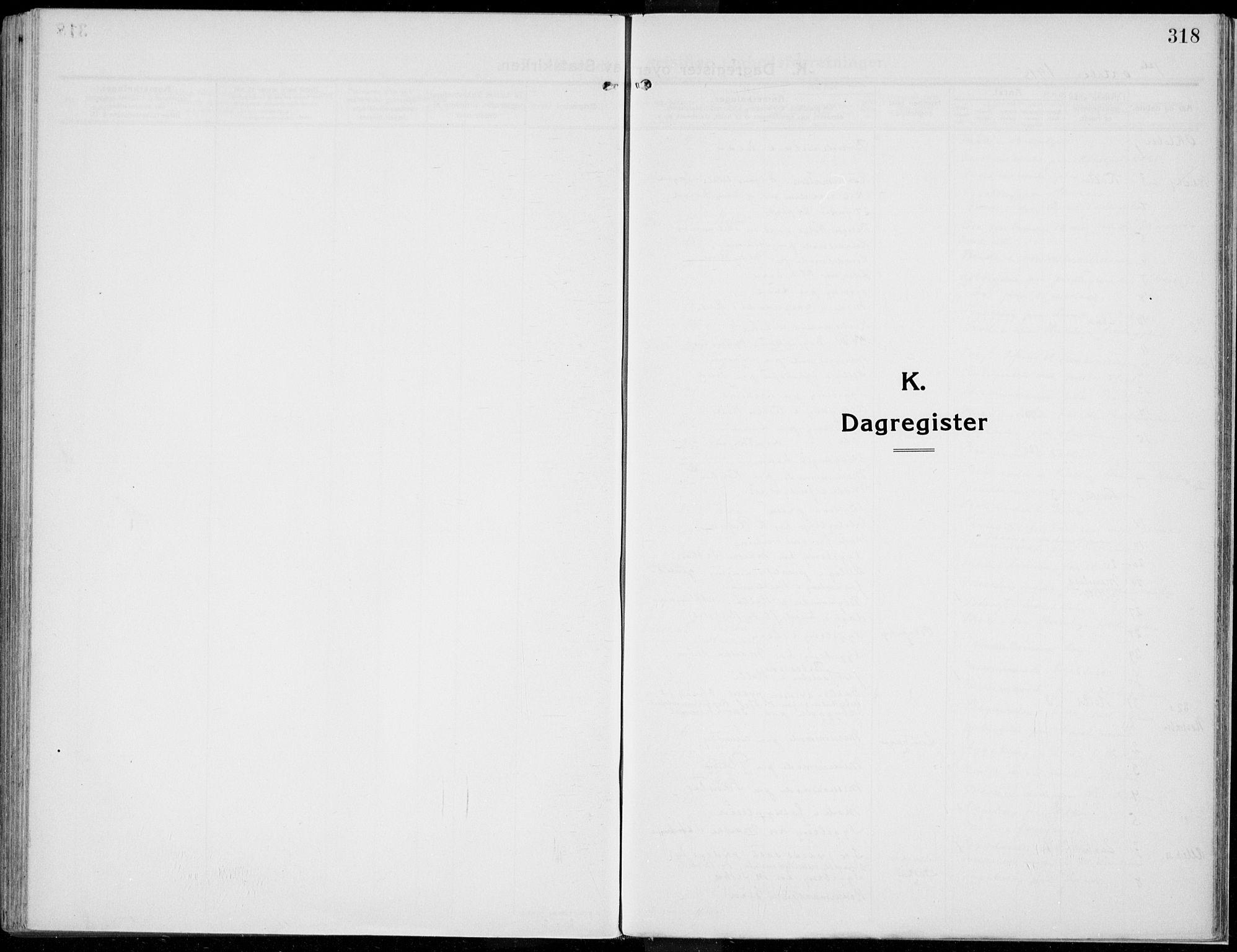 SAH, Kolbu prestekontor, Ministerialbok nr. 2, 1912-1926, s. 318