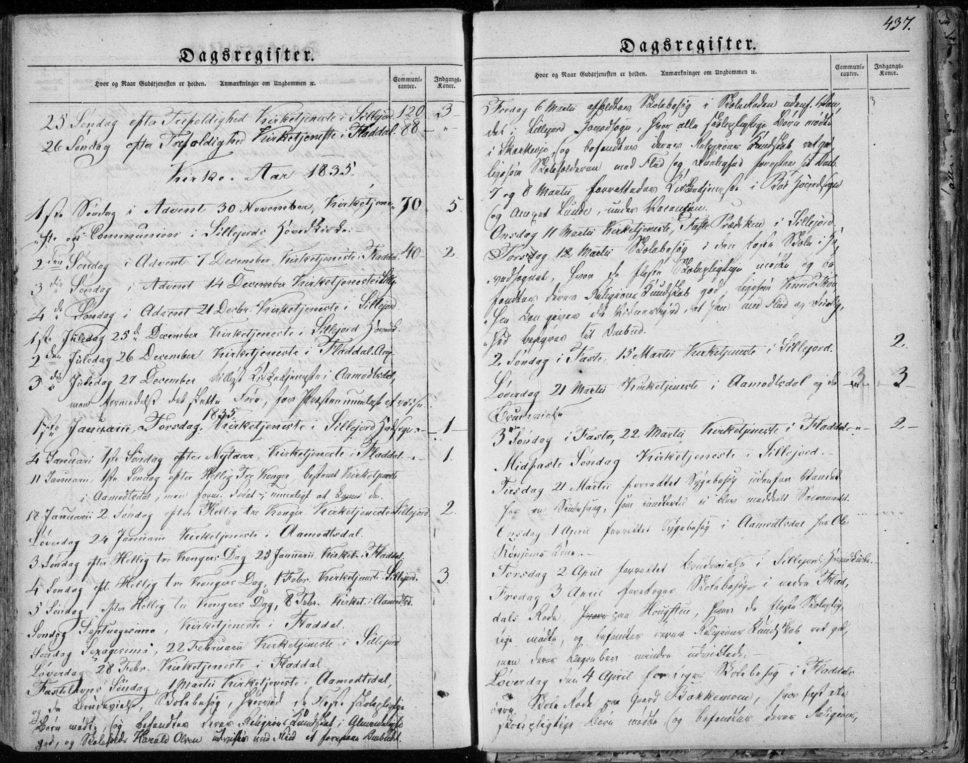 SAKO, Seljord kirkebøker, F/Fa/L0011: Ministerialbok nr. I 11, 1831-1849, s. 437