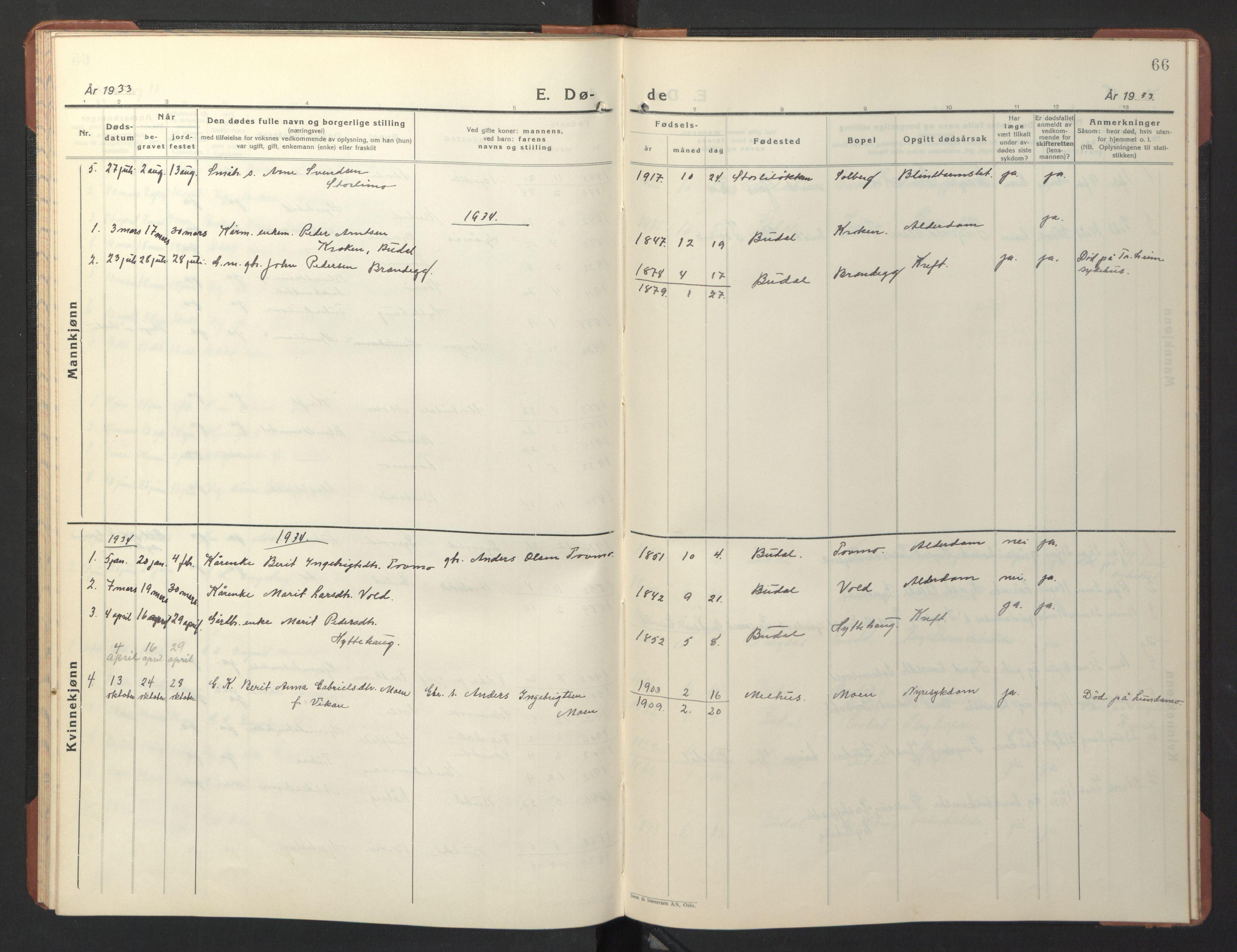 SAT, Ministerialprotokoller, klokkerbøker og fødselsregistre - Sør-Trøndelag, 690/L1053: Klokkerbok nr. 690C03, 1930-1947, s. 66