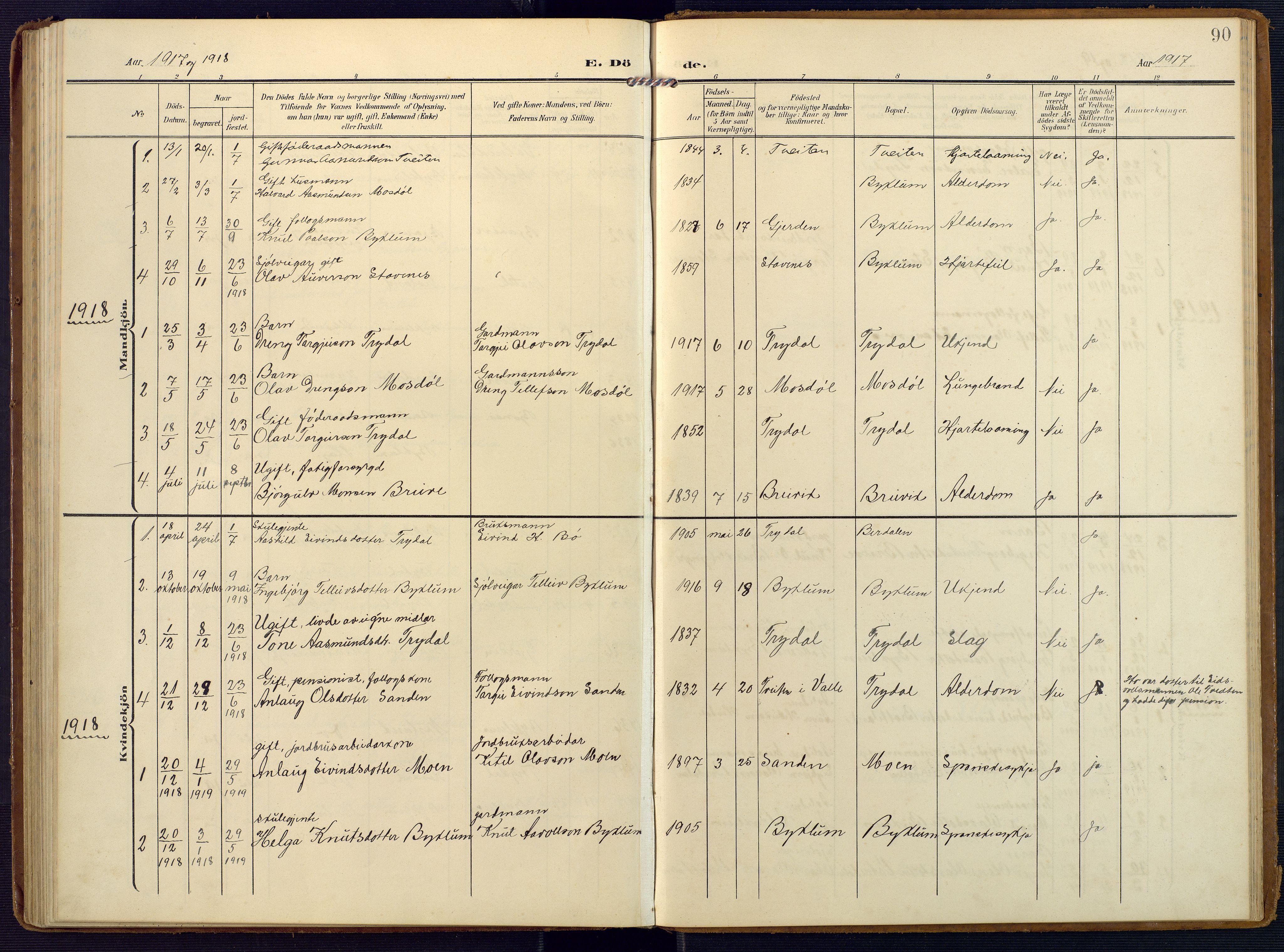 SAK, Valle sokneprestkontor, F/Fa/Faa/L0002: Ministerialbok nr. A 2, 1907-1919, s. 90