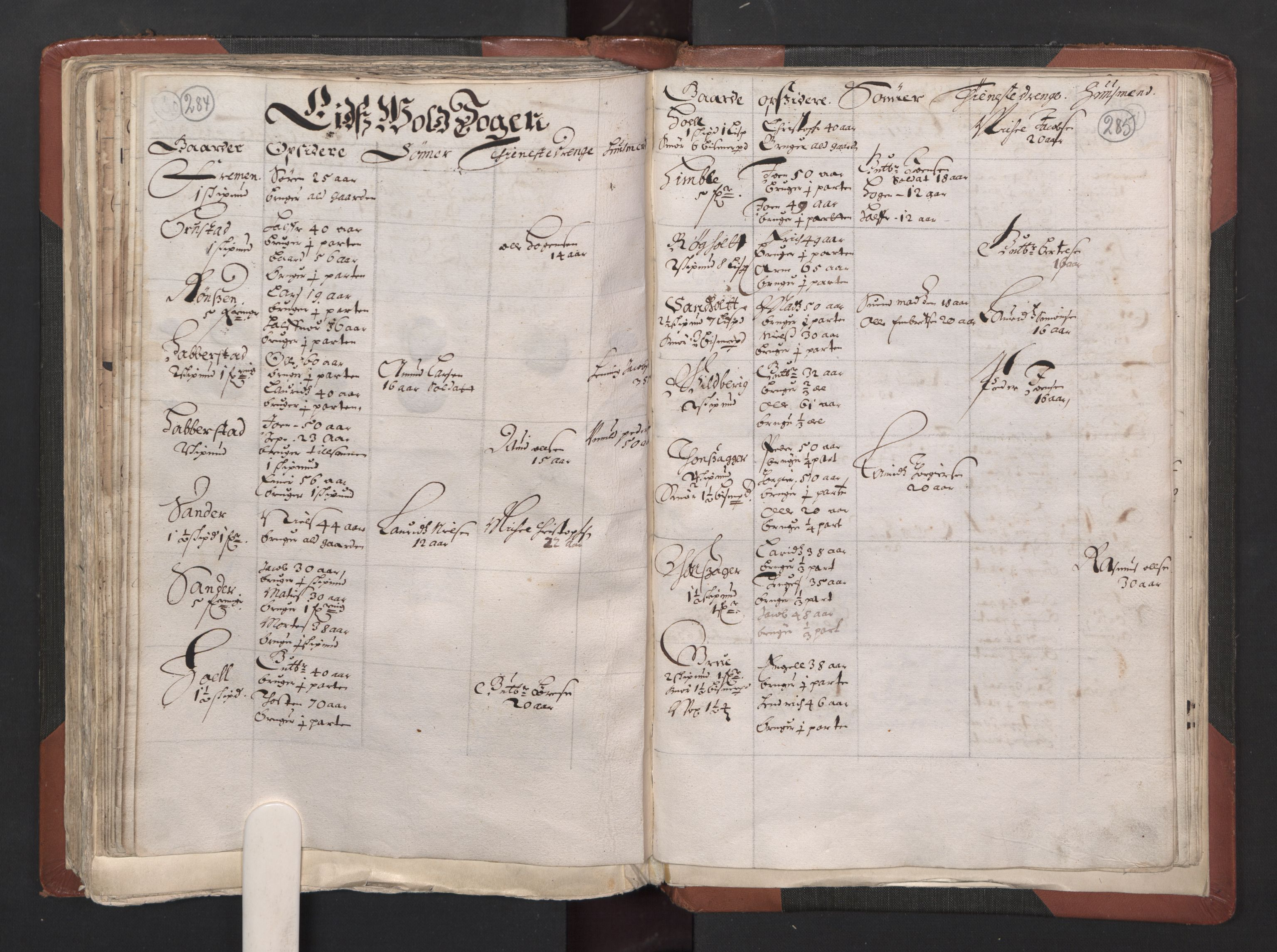 RA, Fogdenes og sorenskrivernes manntall 1664-1666, nr. 2: Aker fogderi, Follo fogderi, Nedre Romerike fogderi og Øvre Romerike fogderi, 1664, s. 284-285