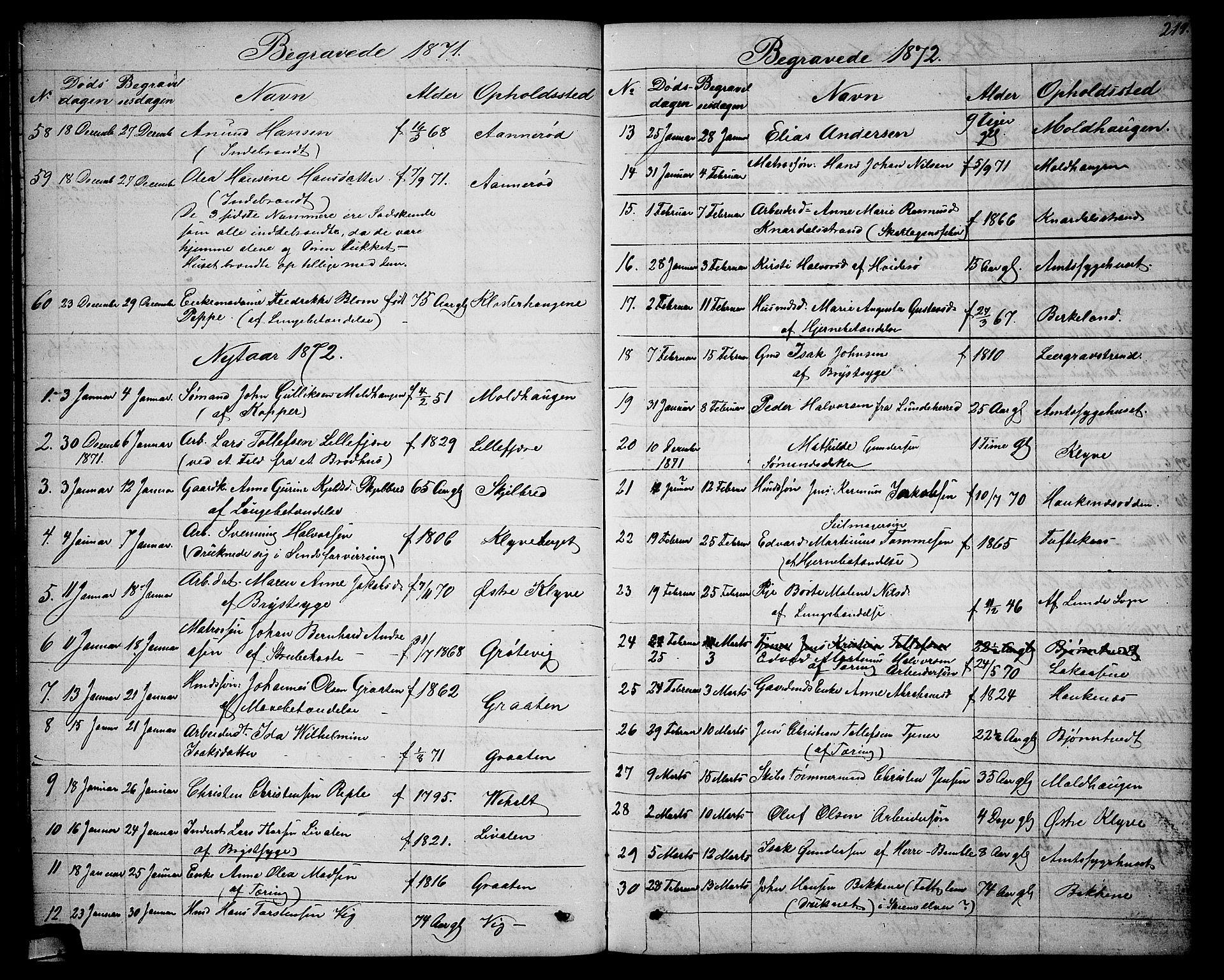 SAKO, Solum kirkebøker, G/Ga/L0004: Klokkerbok nr. I 4, 1859-1876, s. 219