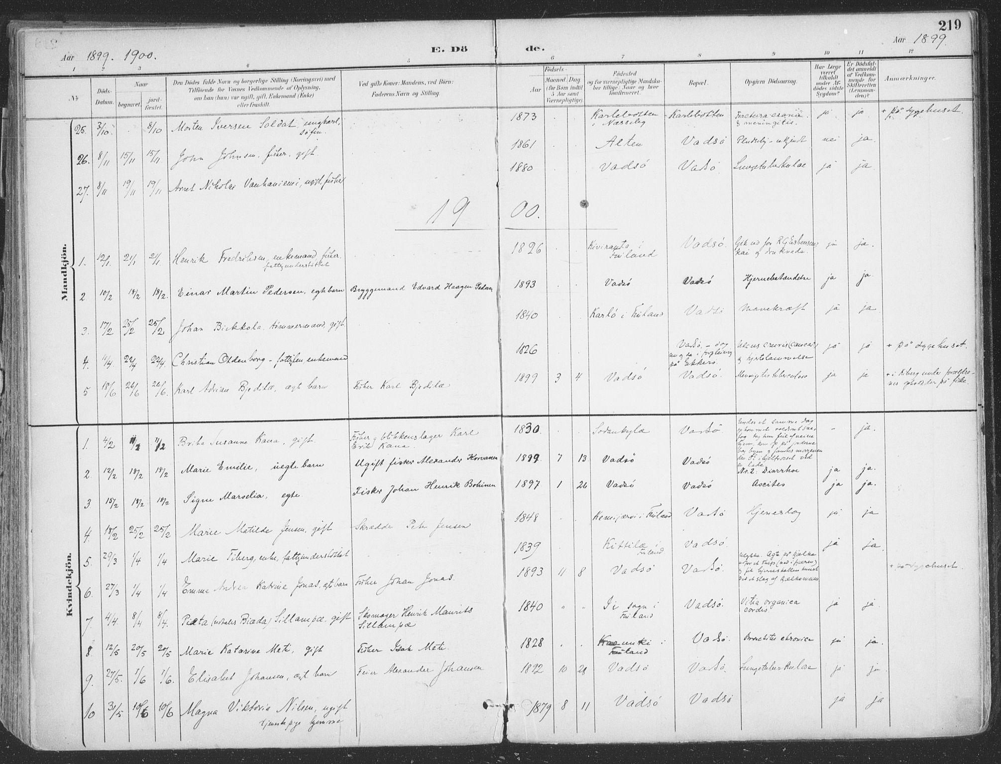 SATØ, Vadsø sokneprestkontor, H/Ha/L0007kirke: Ministerialbok nr. 7, 1896-1916, s. 219