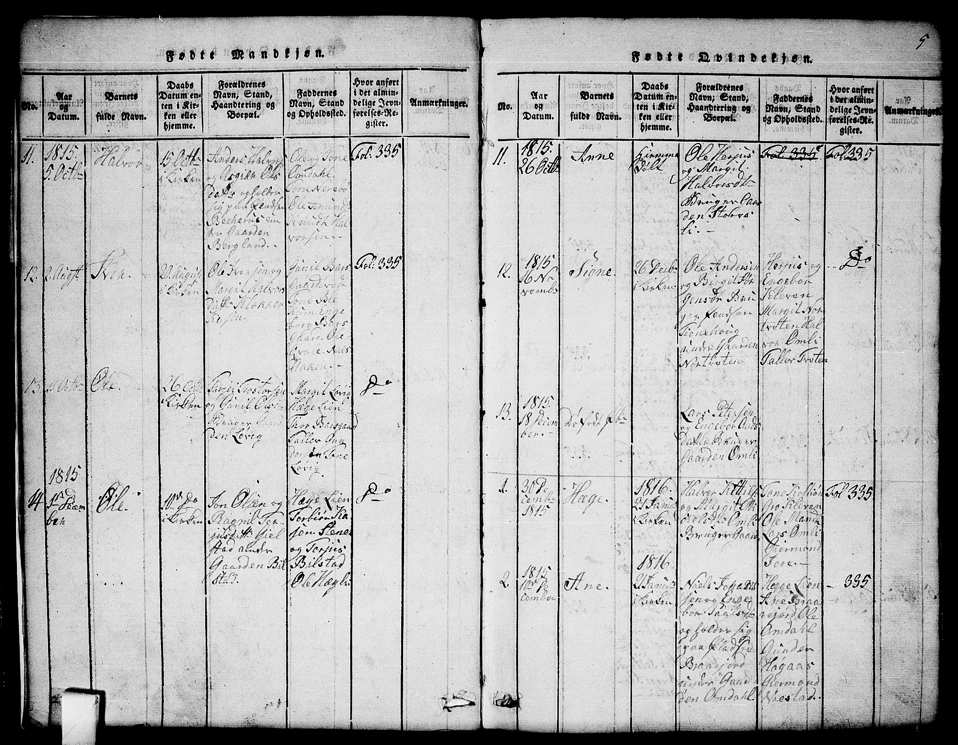 SAKO, Mo kirkebøker, G/Gb/L0001: Klokkerbok nr. II 1, 1814-1843, s. 5