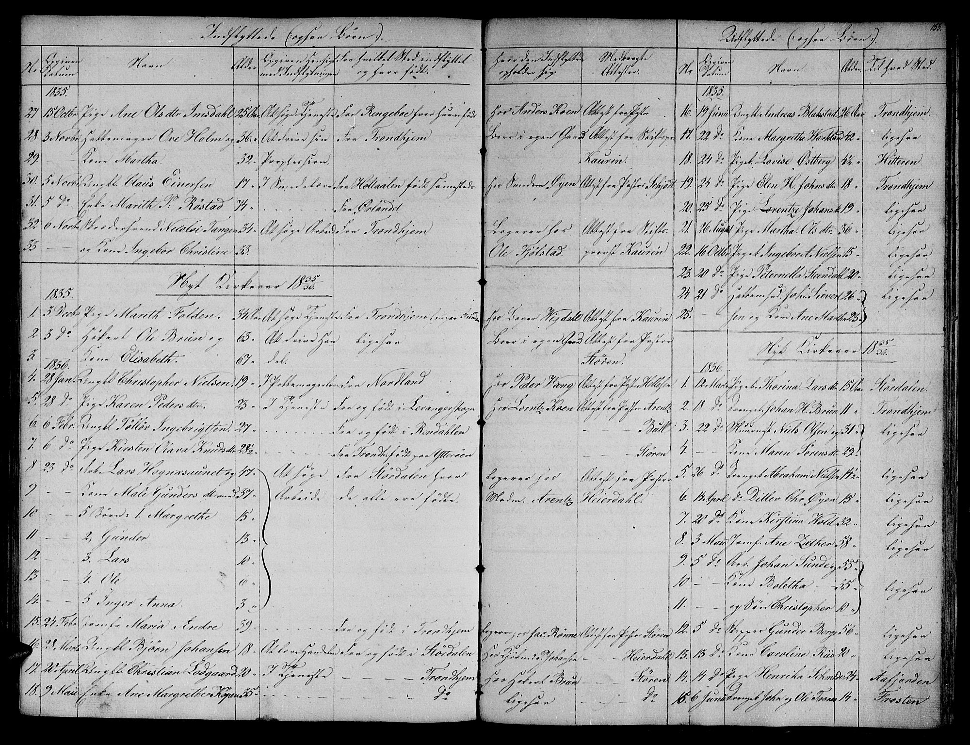 SAT, Ministerialprotokoller, klokkerbøker og fødselsregistre - Sør-Trøndelag, 604/L0182: Ministerialbok nr. 604A03, 1818-1850, s. 153