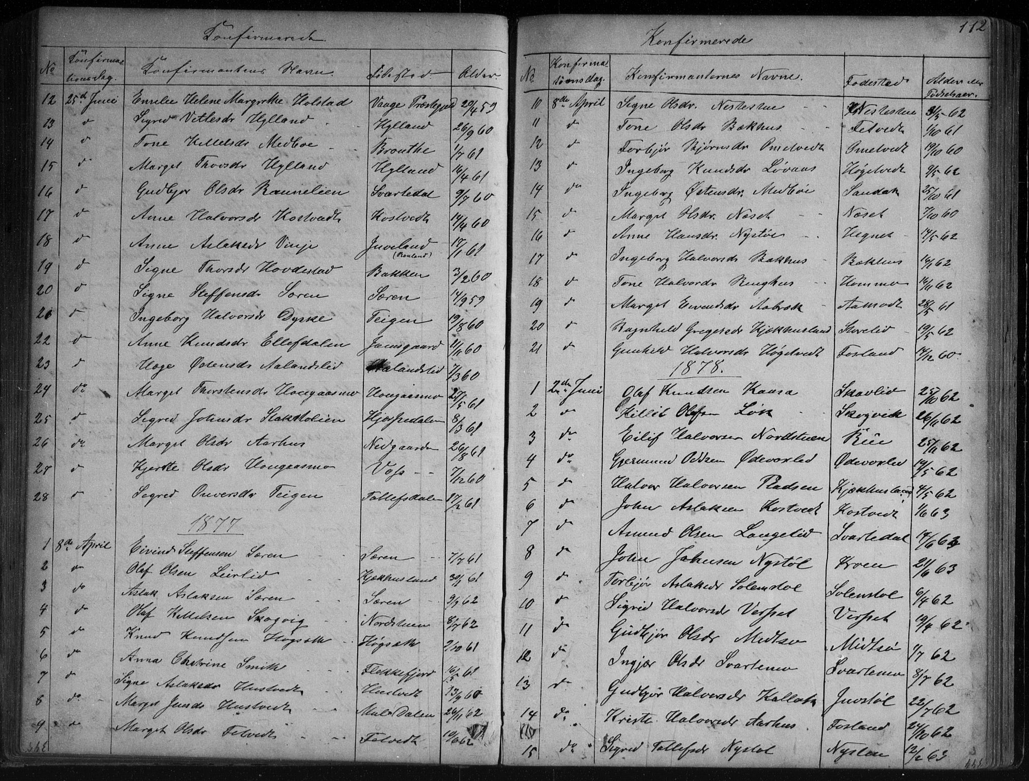 SAKO, Vinje kirkebøker, G/Ga/L0002: Klokkerbok nr. I 2, 1849-1893, s. 112