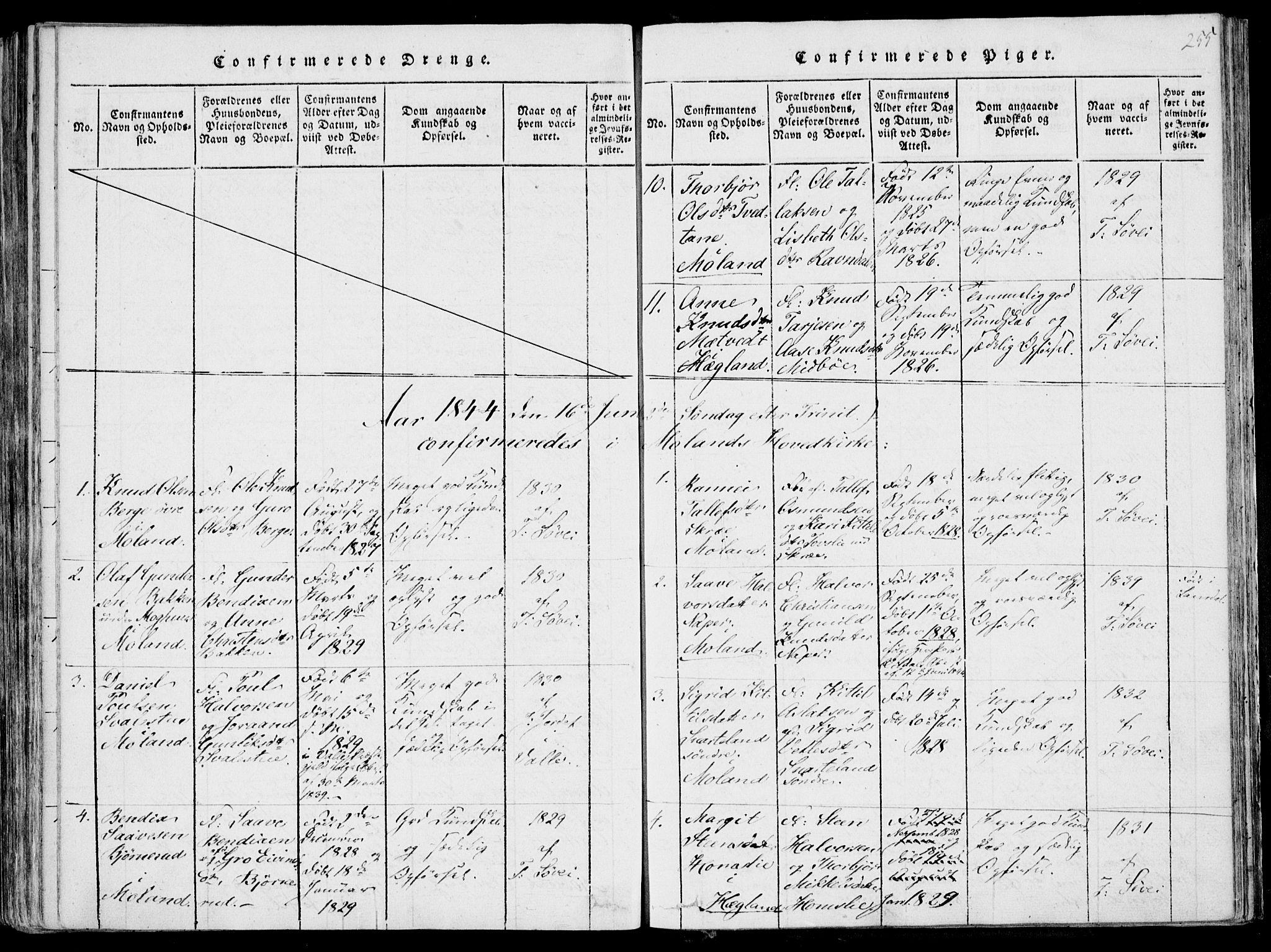 SAKO, Fyresdal kirkebøker, F/Fa/L0004: Ministerialbok nr. I 4, 1815-1854, s. 255