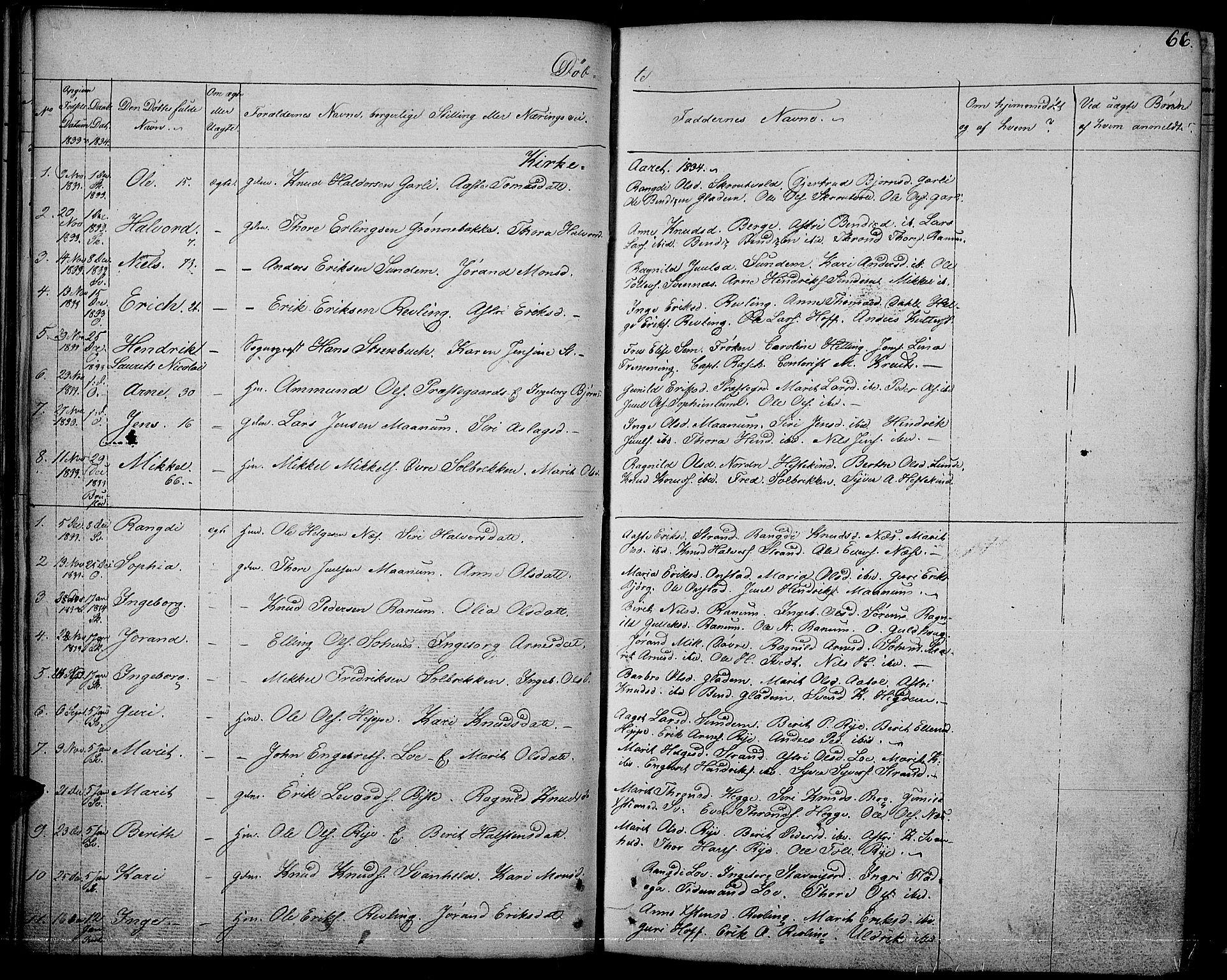 SAH, Nord-Aurdal prestekontor, Ministerialbok nr. 3, 1828-1841, s. 66