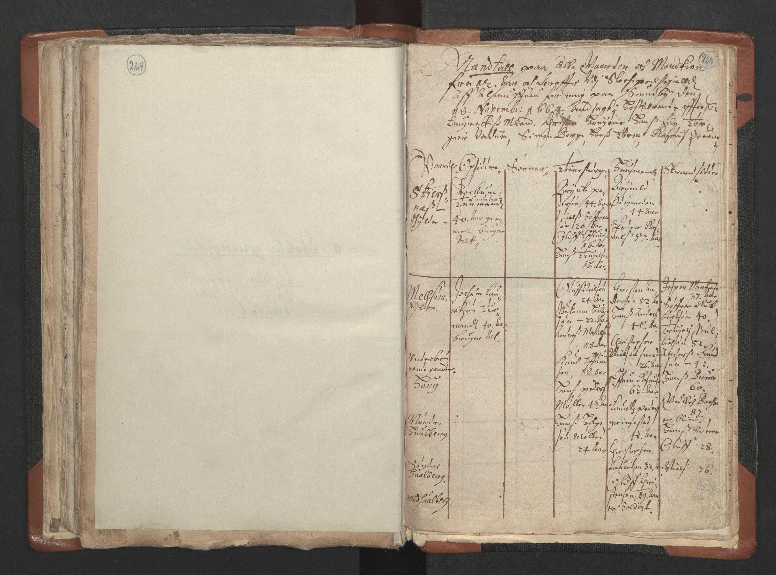 RA, Sogneprestenes manntall 1664-1666, nr. 10: Tønsberg prosti, 1664-1666, s. 264-265