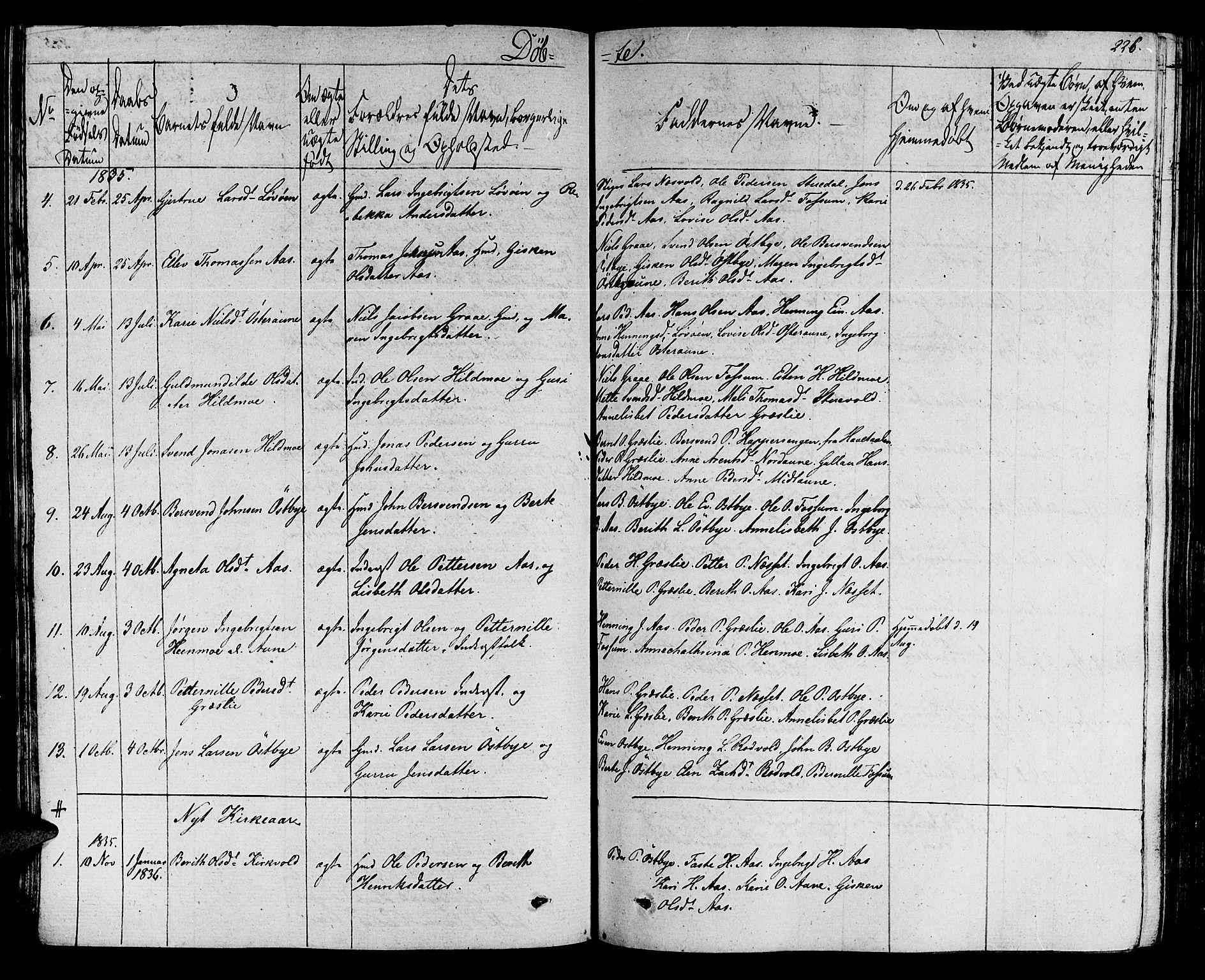 SAT, Ministerialprotokoller, klokkerbøker og fødselsregistre - Sør-Trøndelag, 695/L1144: Ministerialbok nr. 695A05 /2, 1824-1842, s. 226