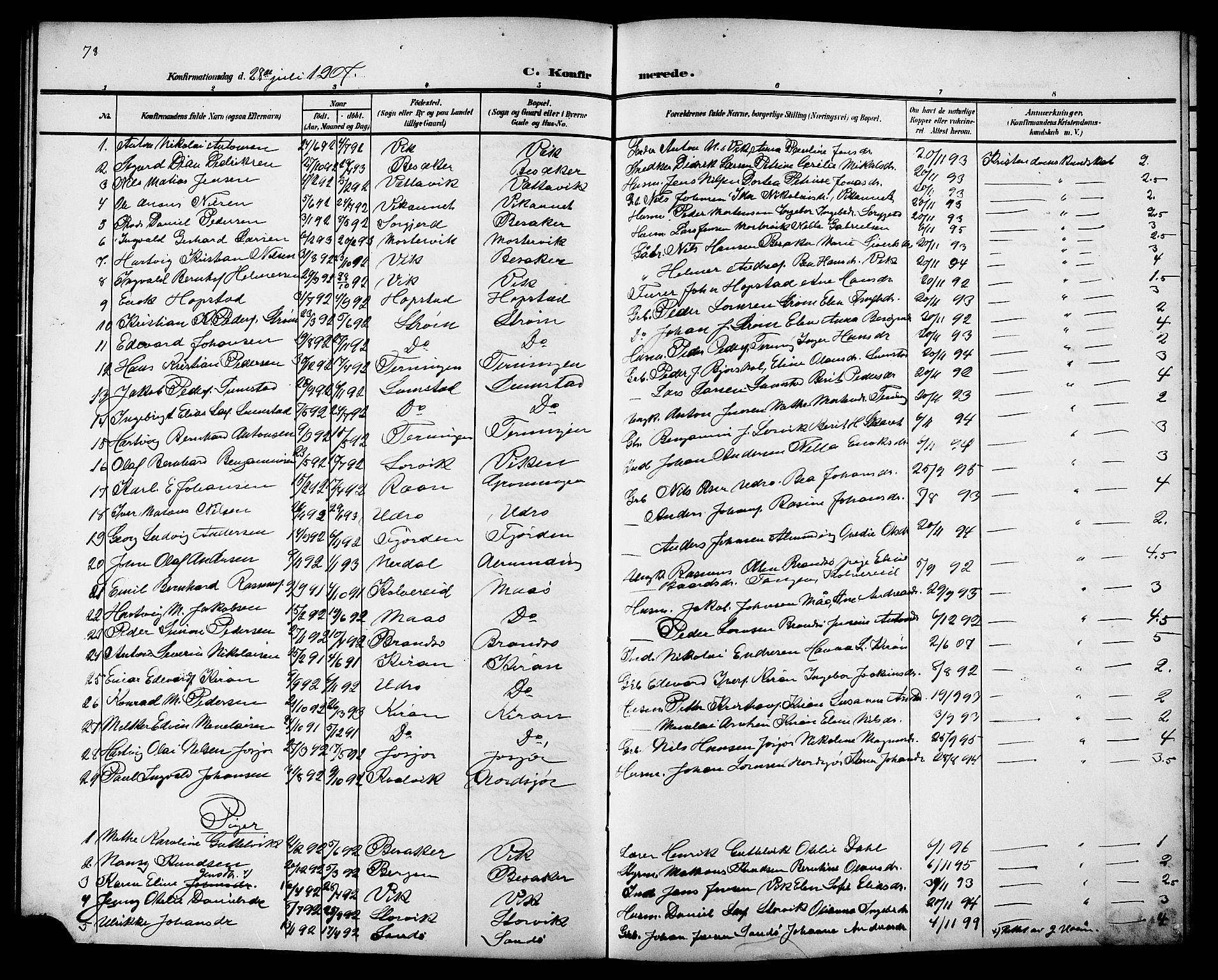 SAT, Ministerialprotokoller, klokkerbøker og fødselsregistre - Sør-Trøndelag, 657/L0717: Klokkerbok nr. 657C04, 1904-1923, s. 78