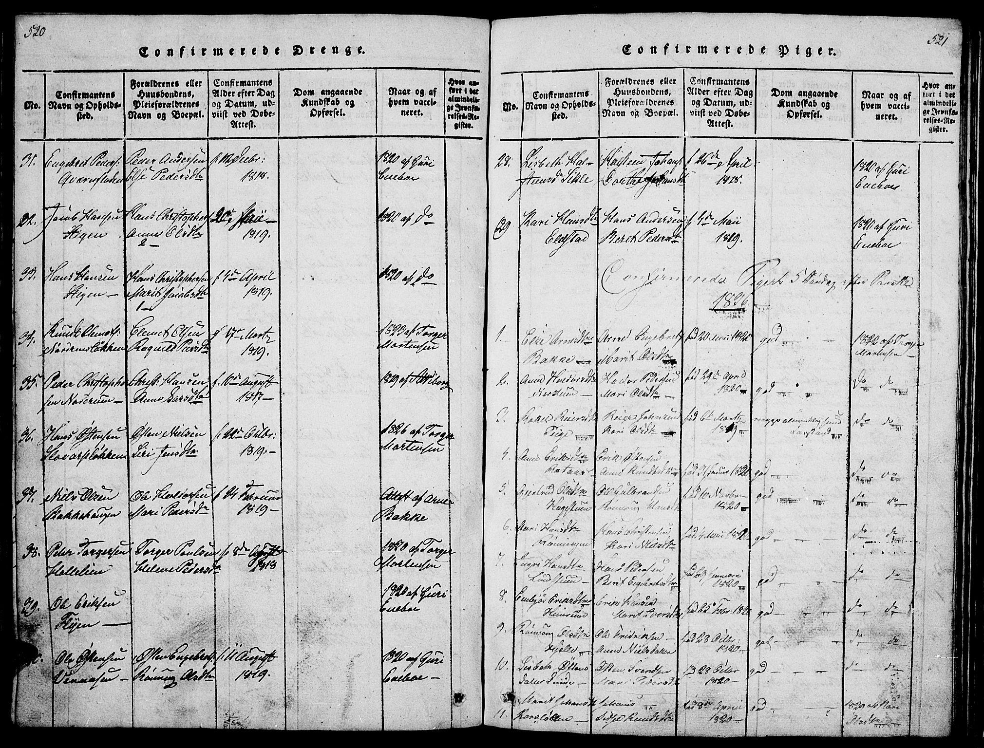 SAH, Ringebu prestekontor, Klokkerbok nr. 1, 1821-1839, s. 520-521