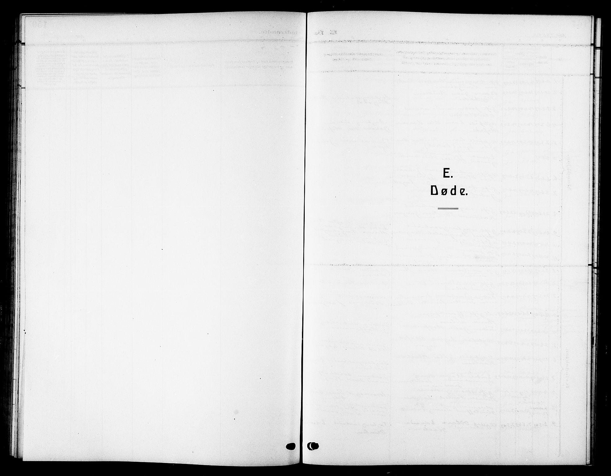 SAT, Ministerialprotokoller, klokkerbøker og fødselsregistre - Sør-Trøndelag, 669/L0831: Klokkerbok nr. 669C01, 1909-1924