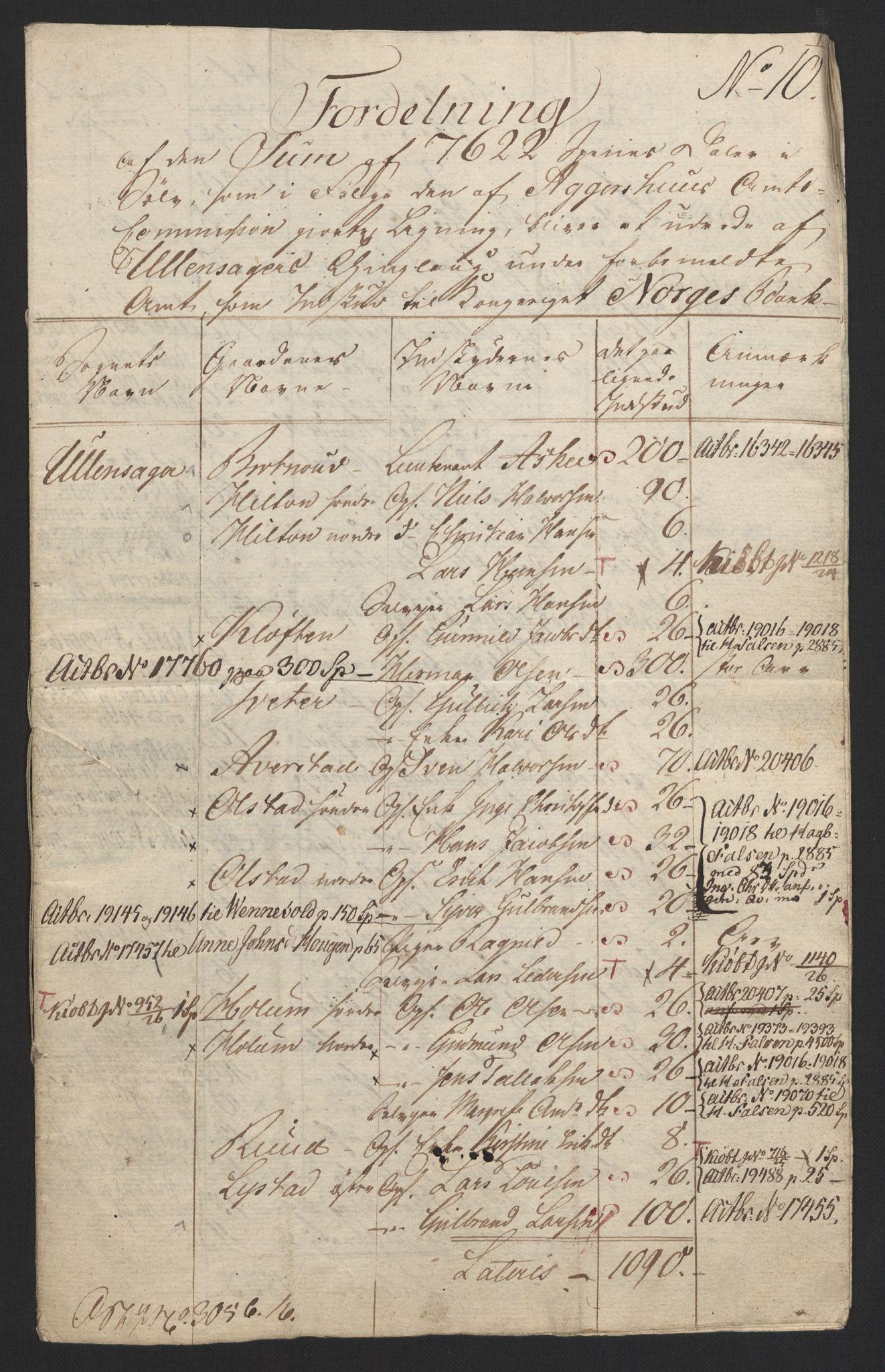 NOBA, Norges Bank/Sølvskatten 1816*, 1816-1821, s. 28