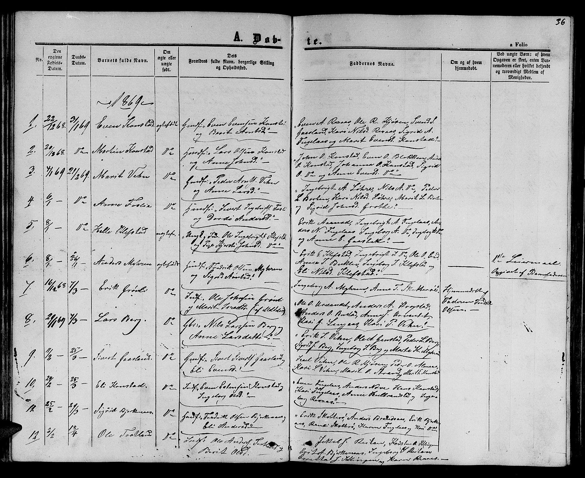 SAT, Ministerialprotokoller, klokkerbøker og fødselsregistre - Sør-Trøndelag, 694/L1131: Klokkerbok nr. 694C03, 1858-1886, s. 36