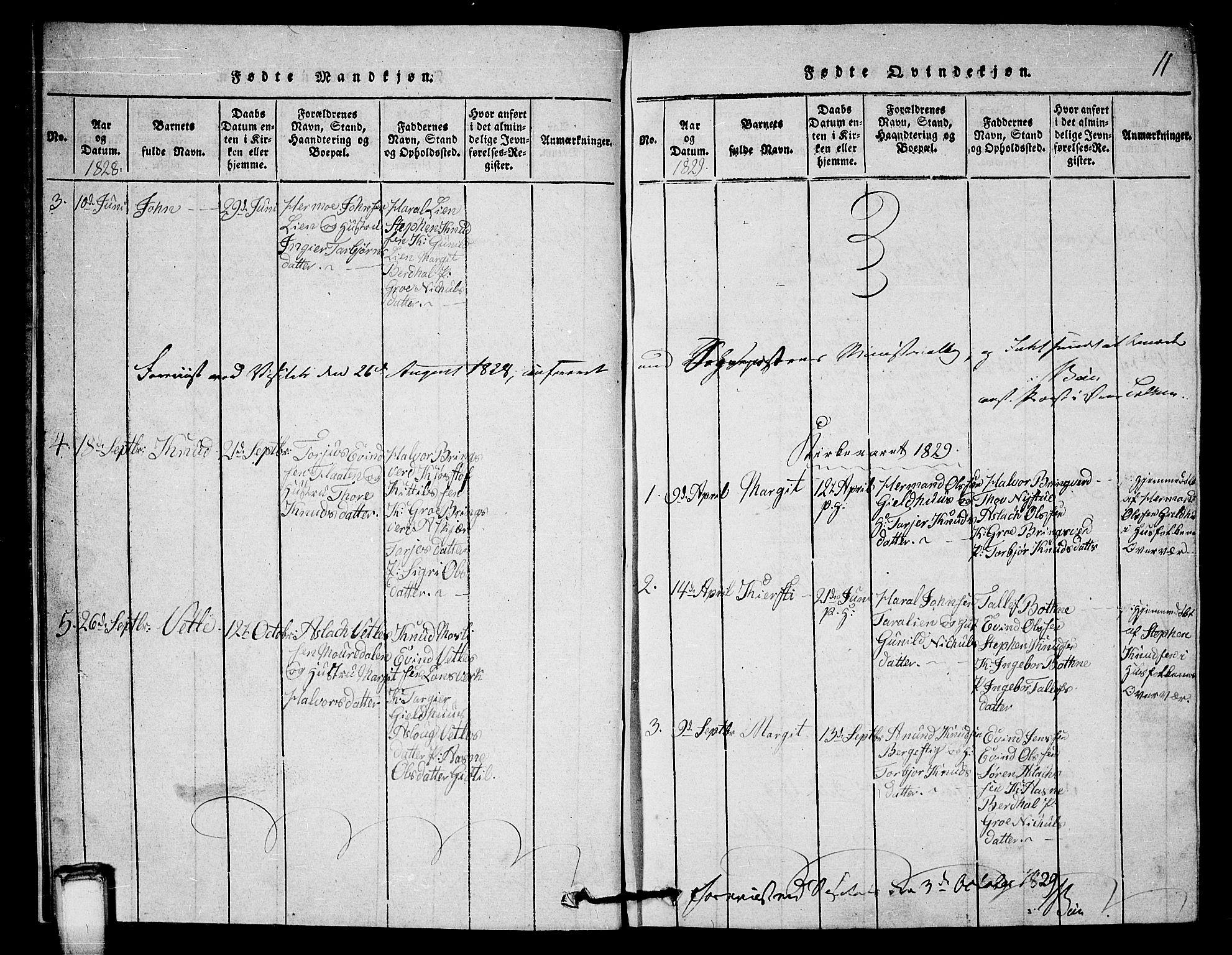 SAKO, Vinje kirkebøker, G/Gb/L0001: Klokkerbok nr. II 1, 1814-1843, s. 11