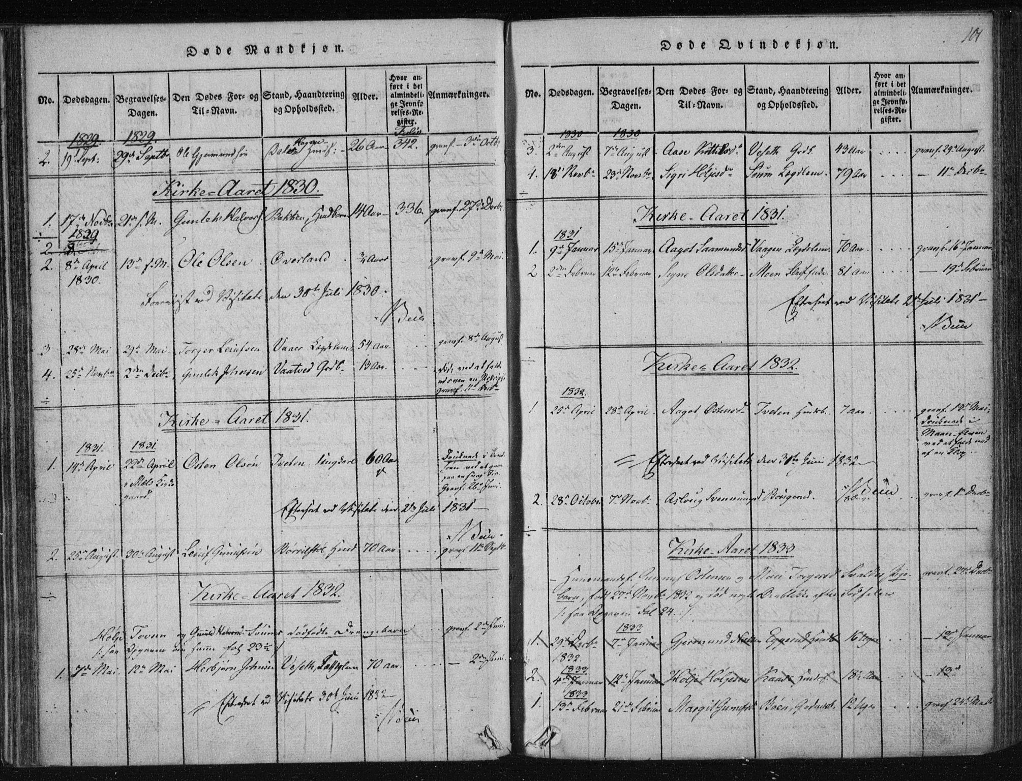 SAKO, Tinn kirkebøker, F/Fc/L0001: Ministerialbok nr. III 1, 1815-1843, s. 101