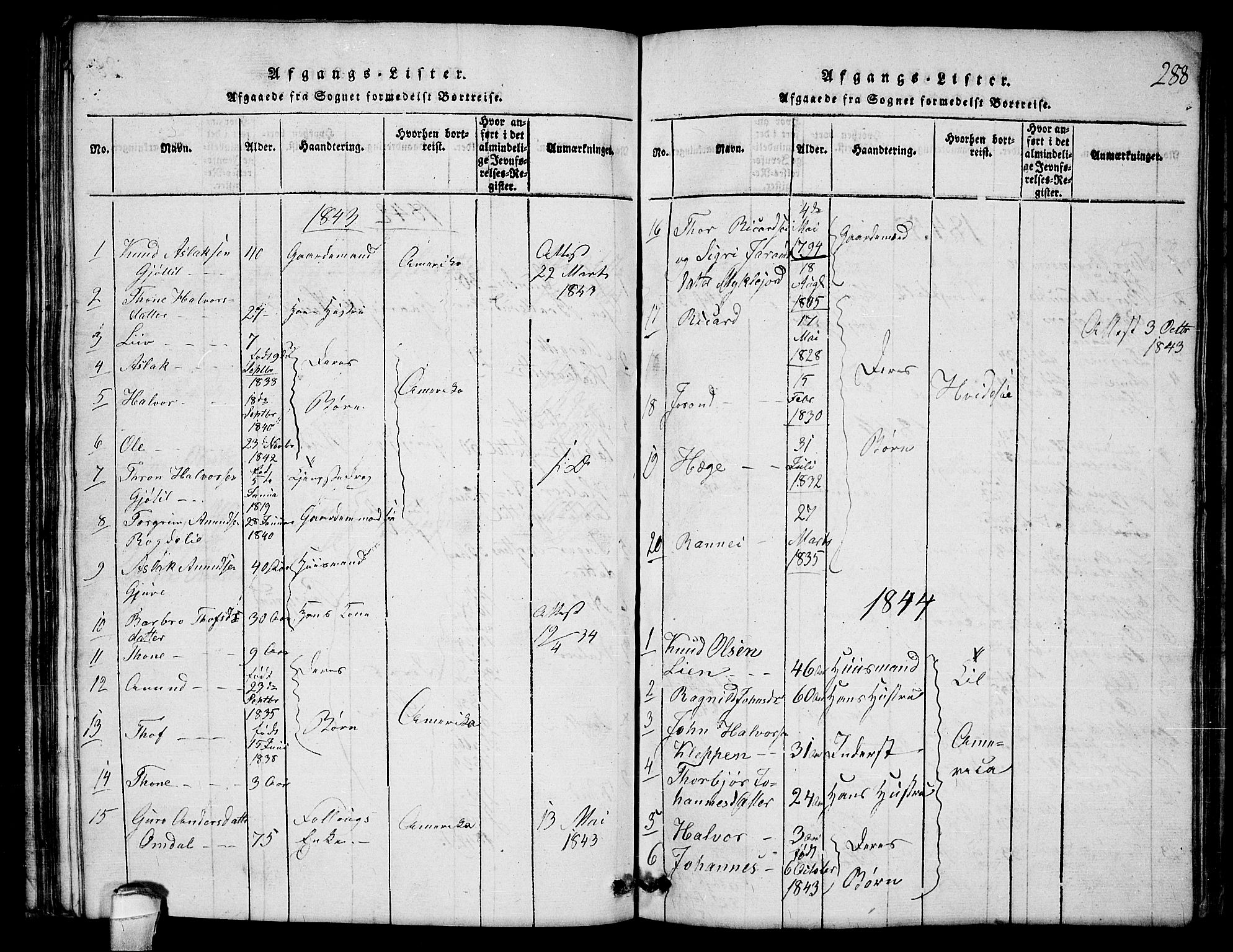 SAKO, Lårdal kirkebøker, G/Gb/L0001: Klokkerbok nr. II 1, 1815-1865, s. 288