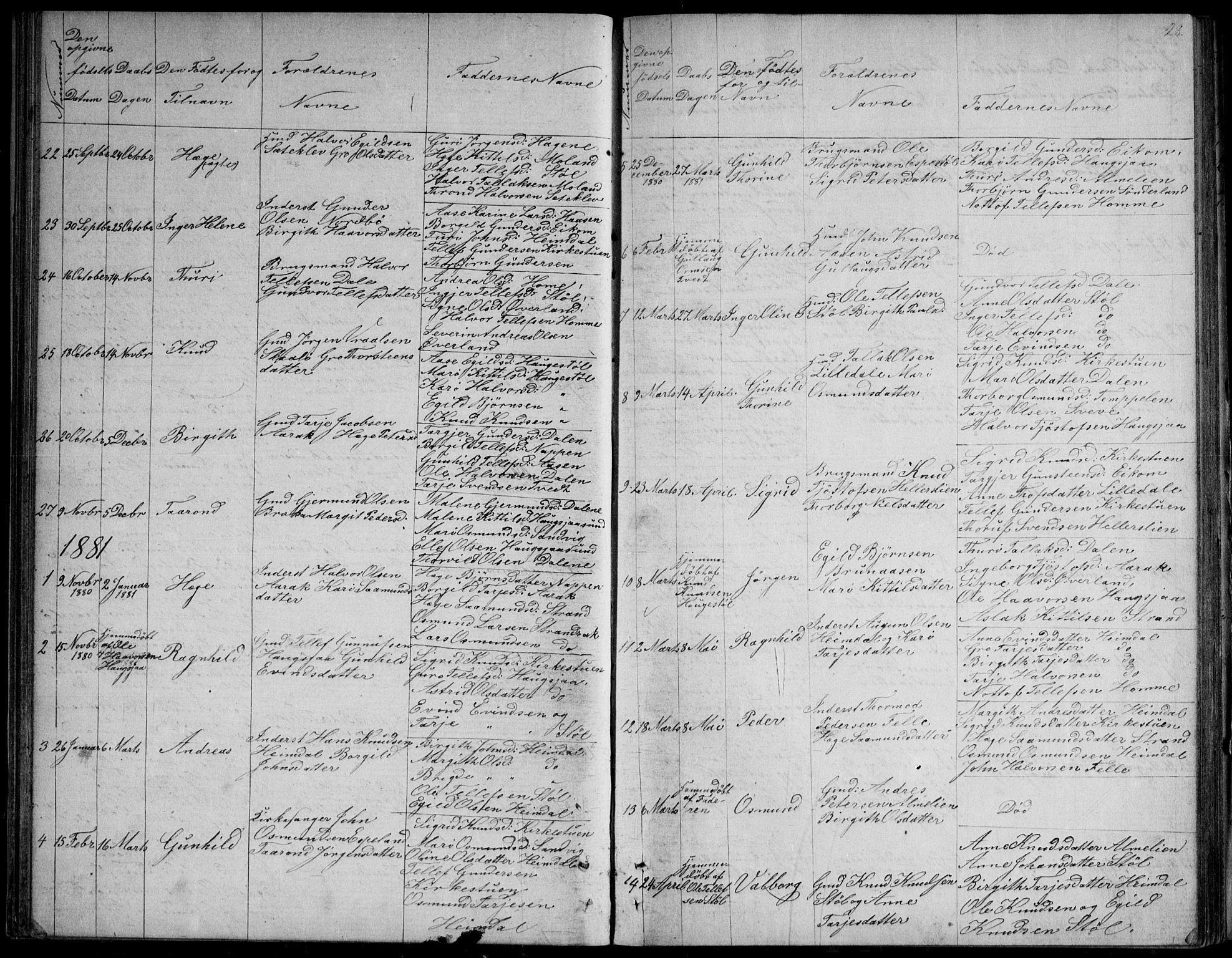 SAKO, Nissedal kirkebøker, G/Gb/L0002: Klokkerbok nr. II 2, 1863-1892, s. 28