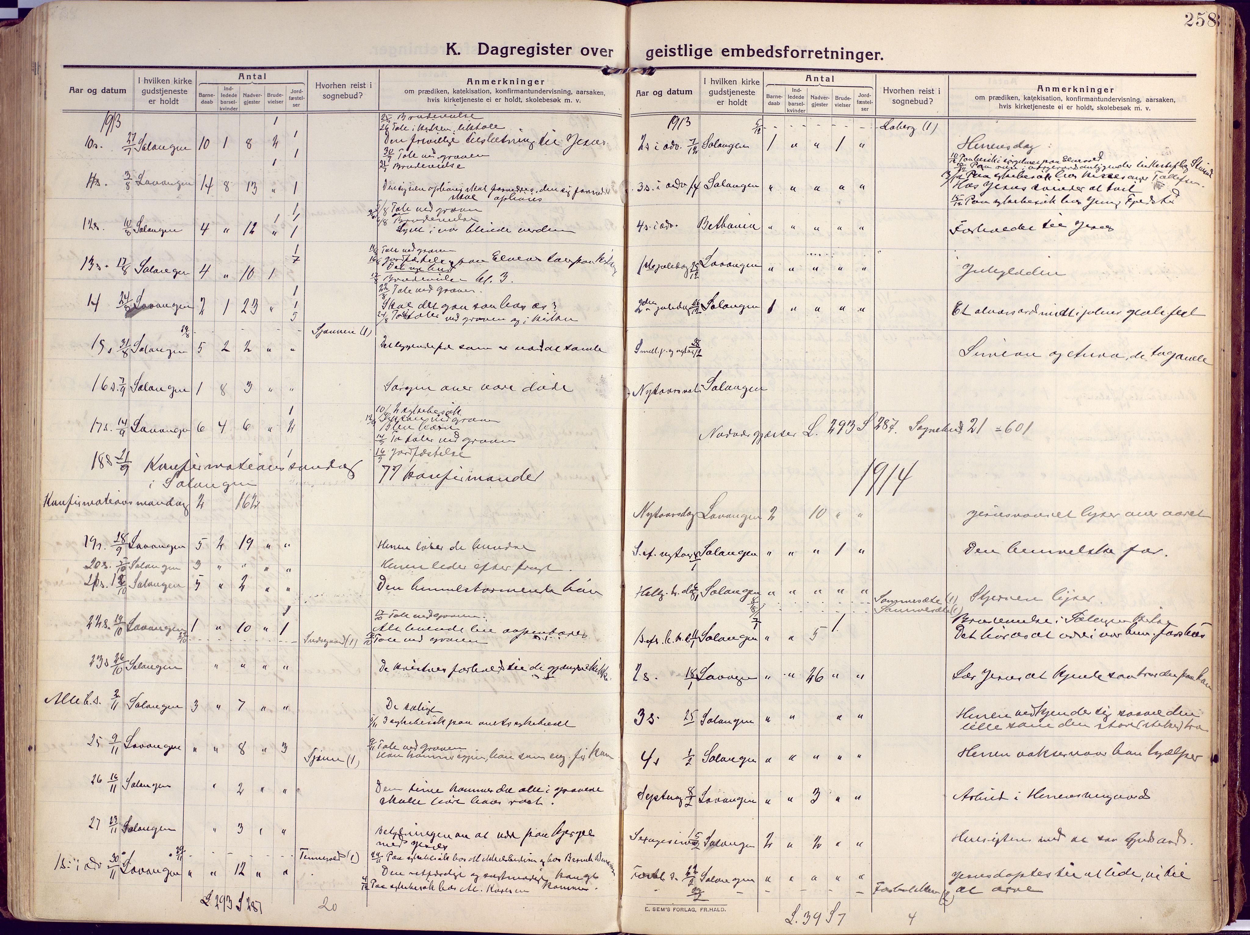 SATØ, Salangen sokneprestembete, Ministerialbok nr. 4, 1912-1927, s. 258