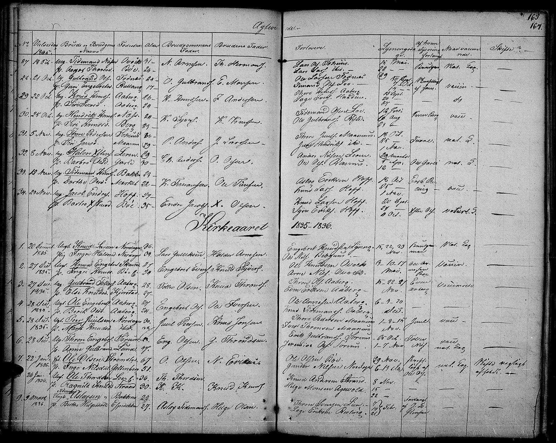 SAH, Nord-Aurdal prestekontor, Ministerialbok nr. 3, 1828-1841, s. 164