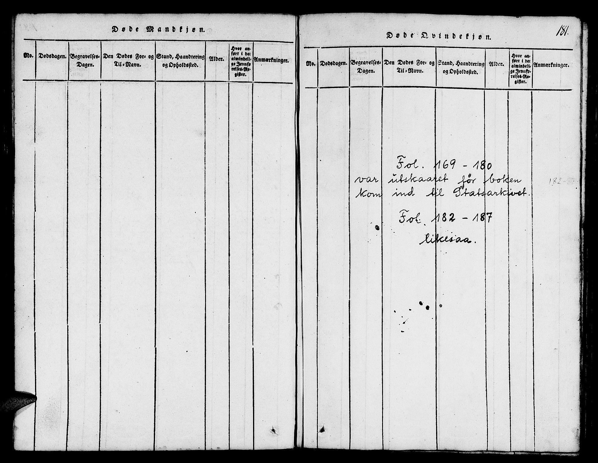 SAT, Ministerialprotokoller, klokkerbøker og fødselsregistre - Sør-Trøndelag, 665/L0776: Klokkerbok nr. 665C01, 1817-1837, s. 181