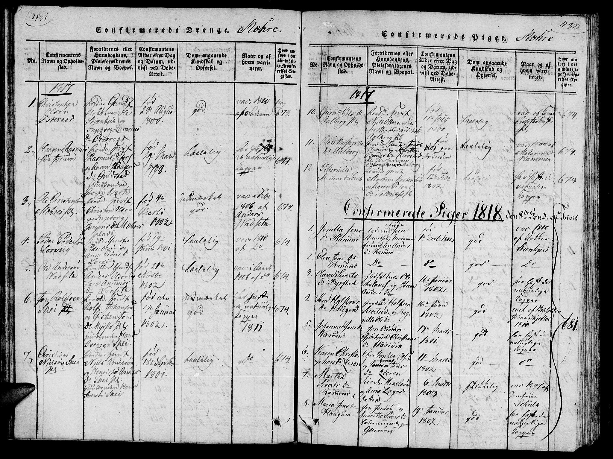 SAT, Ministerialprotokoller, klokkerbøker og fødselsregistre - Nord-Trøndelag, 735/L0333: Ministerialbok nr. 735A04 /1, 1816-1824, s. 481-482