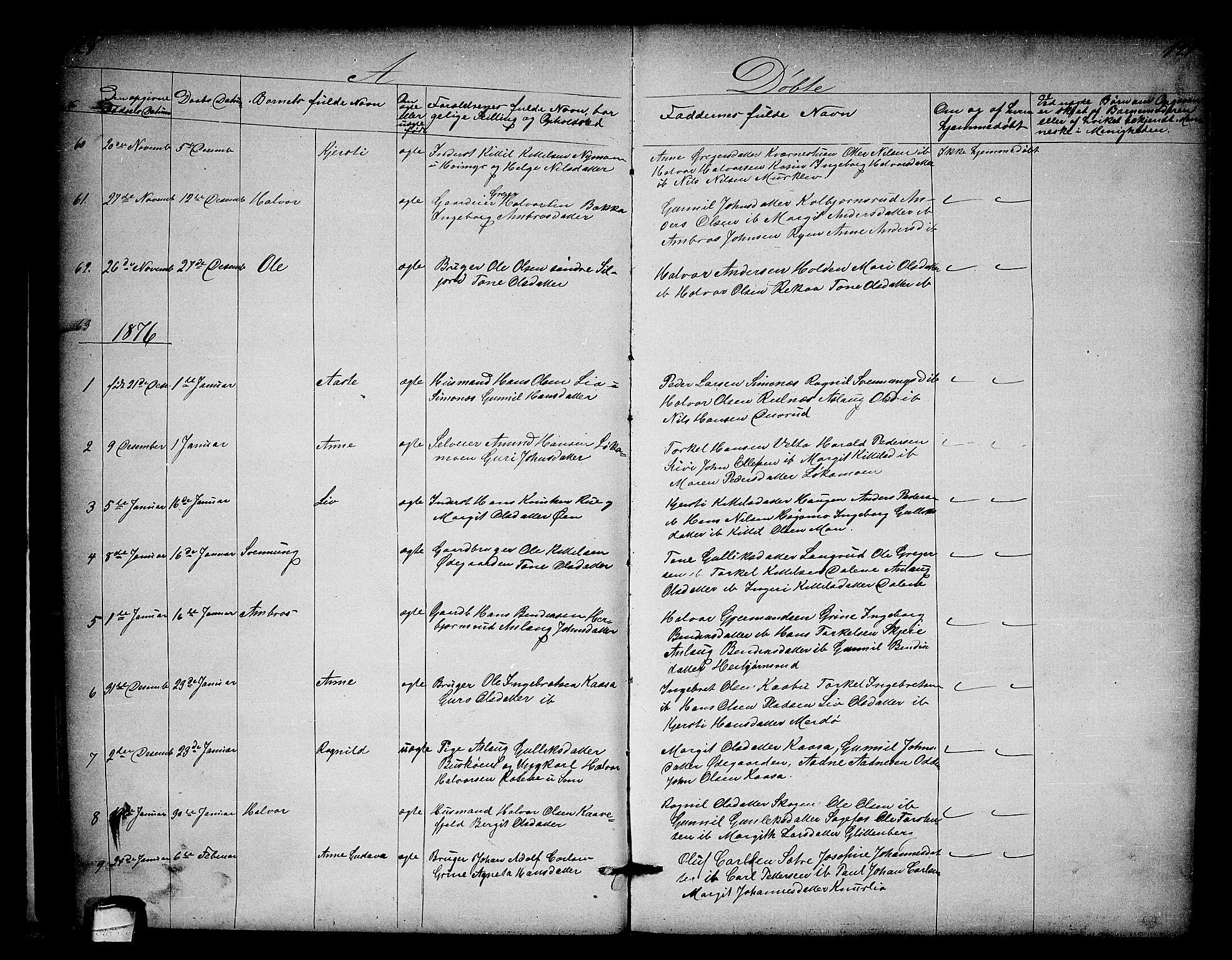 SAKO, Heddal kirkebøker, G/Ga/L0001: Klokkerbok nr. I 1, 1866-1878, s. 128-129