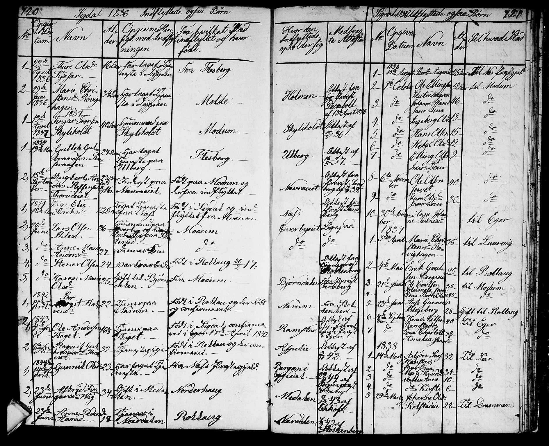 SAKO, Sigdal kirkebøker, G/Ga/L0002: Klokkerbok nr. I 2, 1835-1856, s. 720-721