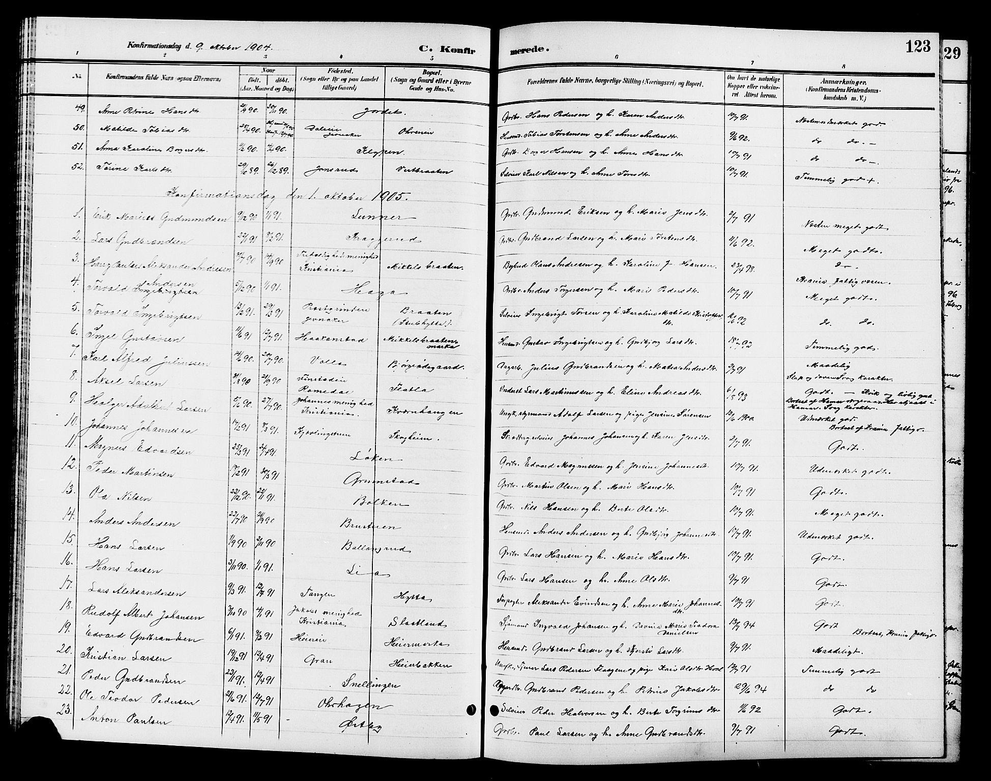 SAH, Jevnaker prestekontor, Klokkerbok nr. 3, 1896-1909, s. 123