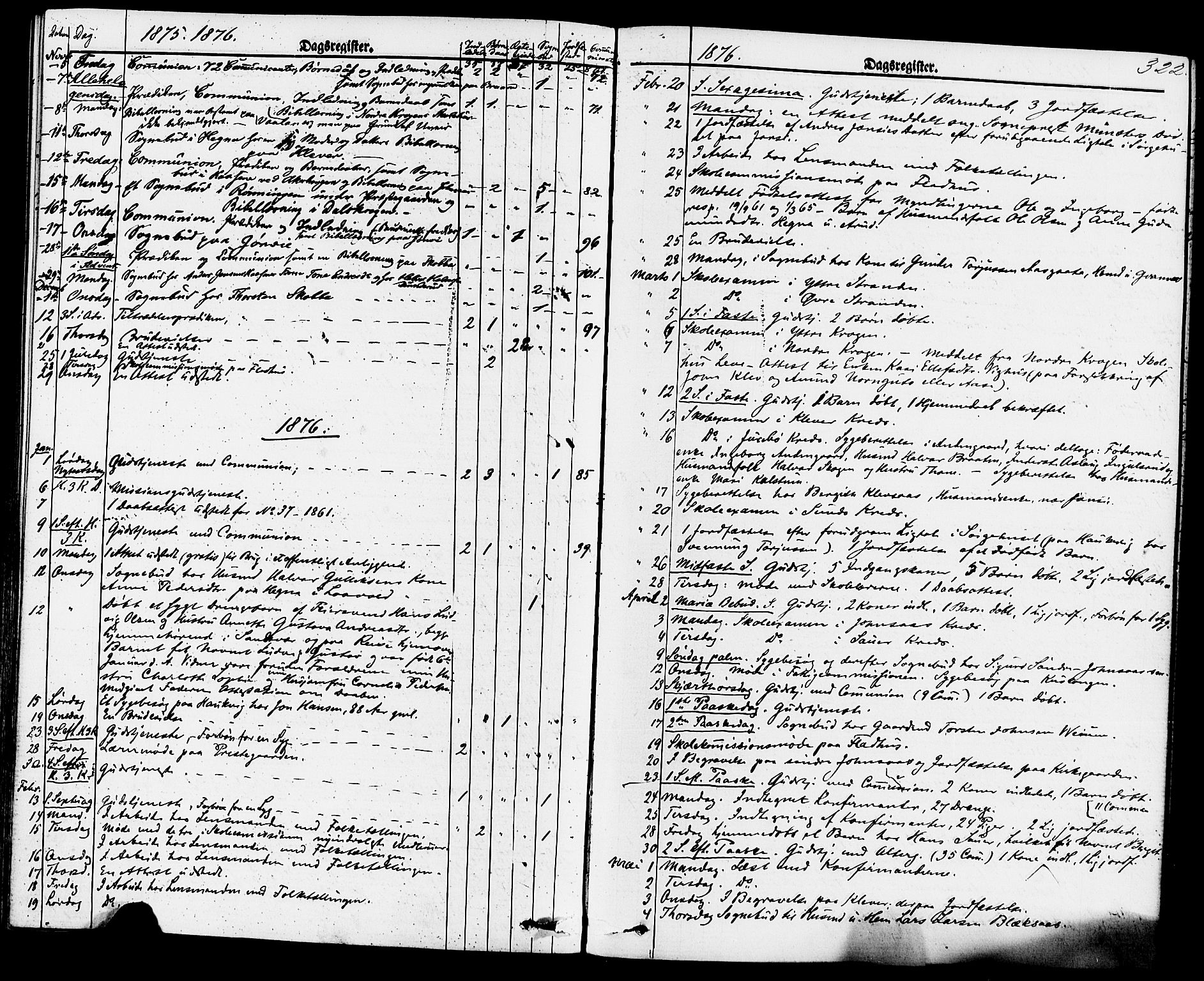 SAKO, Sauherad kirkebøker, F/Fa/L0008: Ministerialbok nr. I 8, 1873-1886, s. 322