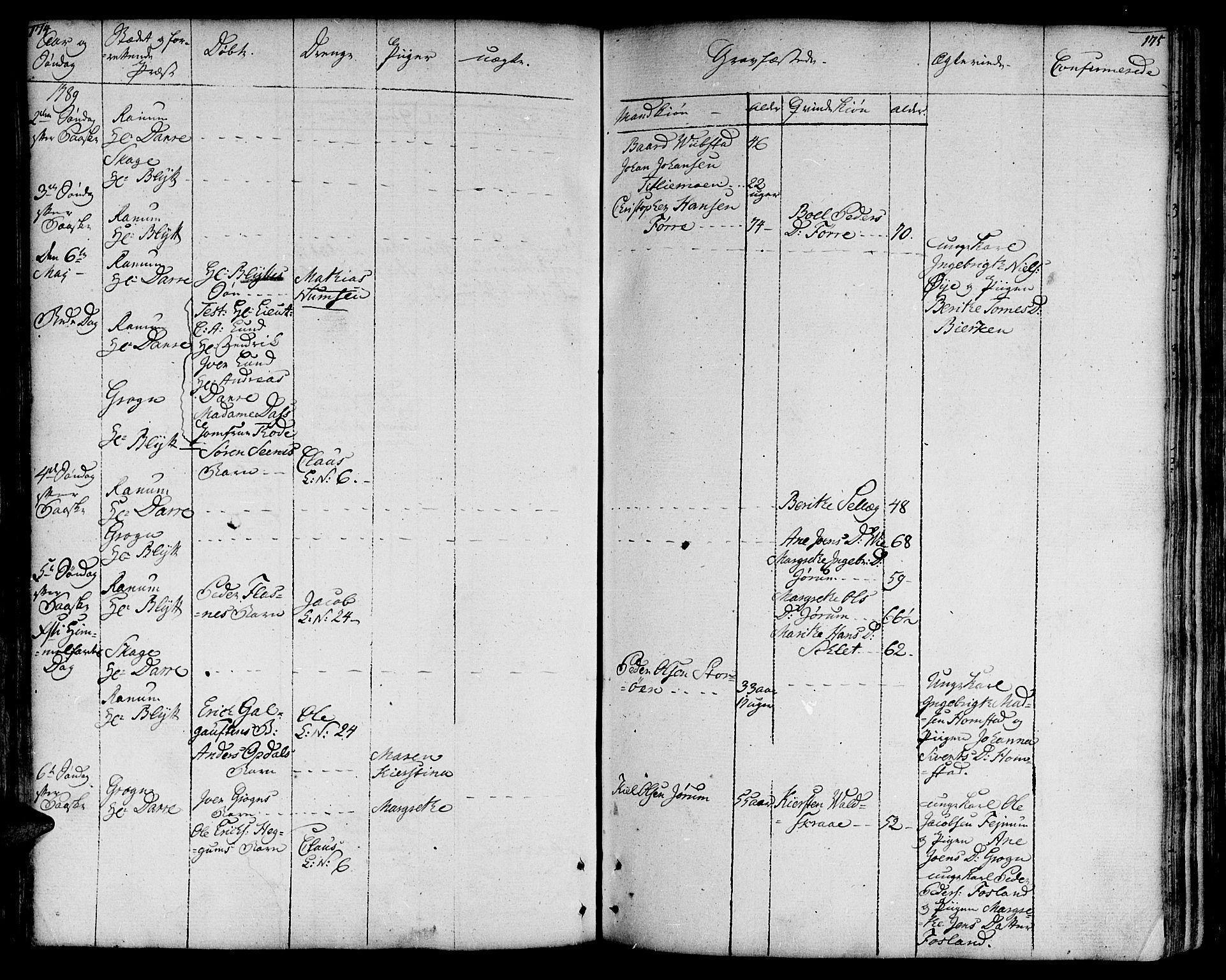 SAT, Ministerialprotokoller, klokkerbøker og fødselsregistre - Nord-Trøndelag, 764/L0544: Ministerialbok nr. 764A04, 1780-1798, s. 174-175