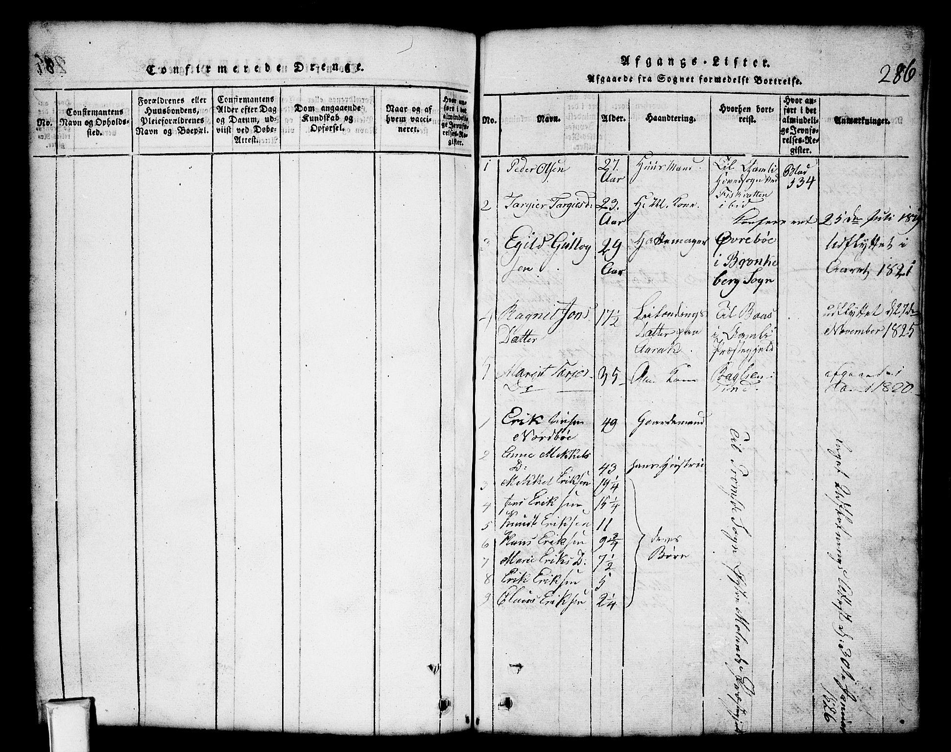 SAKO, Nissedal kirkebøker, G/Gb/L0001: Klokkerbok nr. II 1, 1814-1862, s. 286
